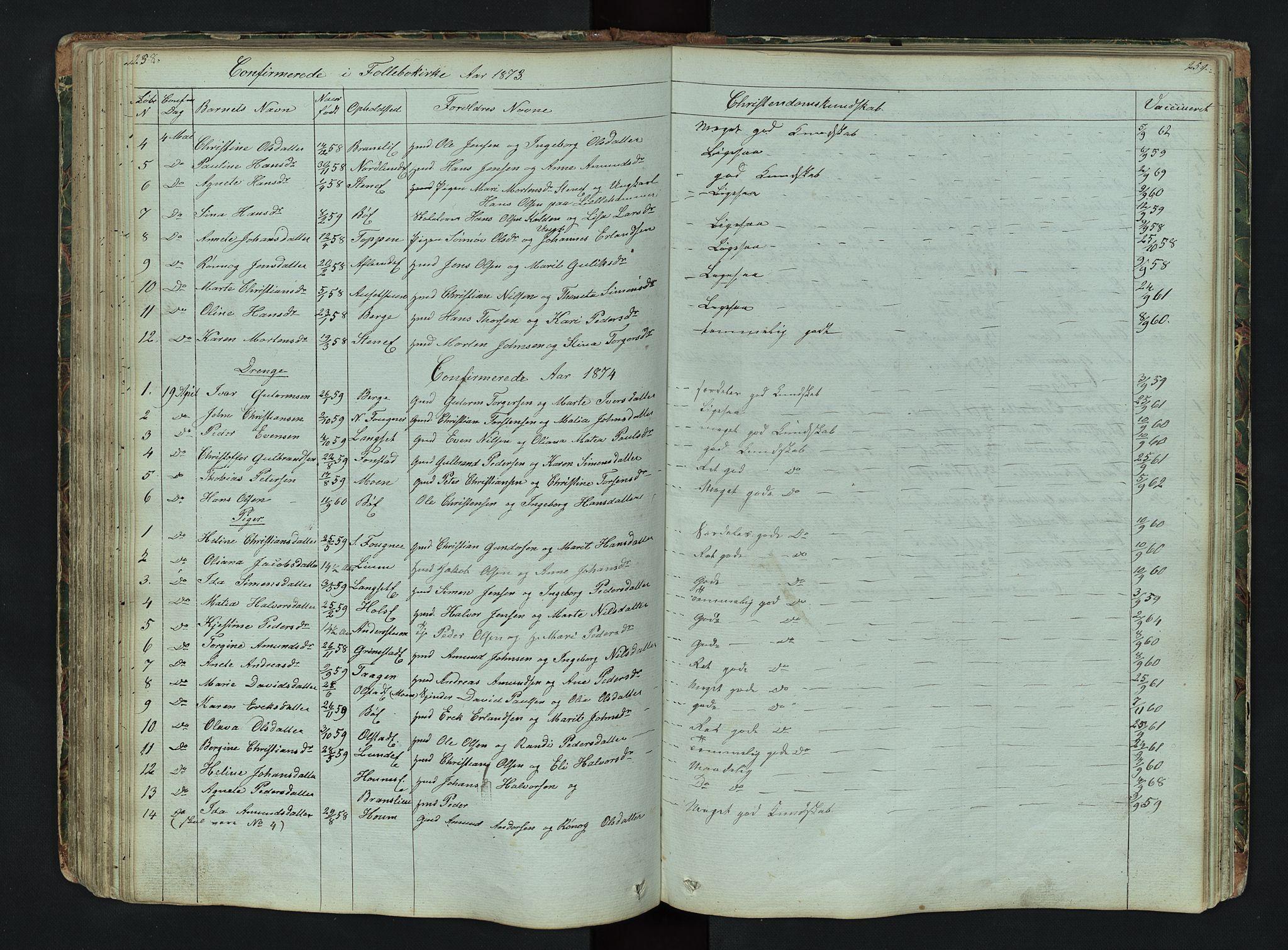 SAH, Gausdal prestekontor, Klokkerbok nr. 6, 1846-1893, s. 258-259