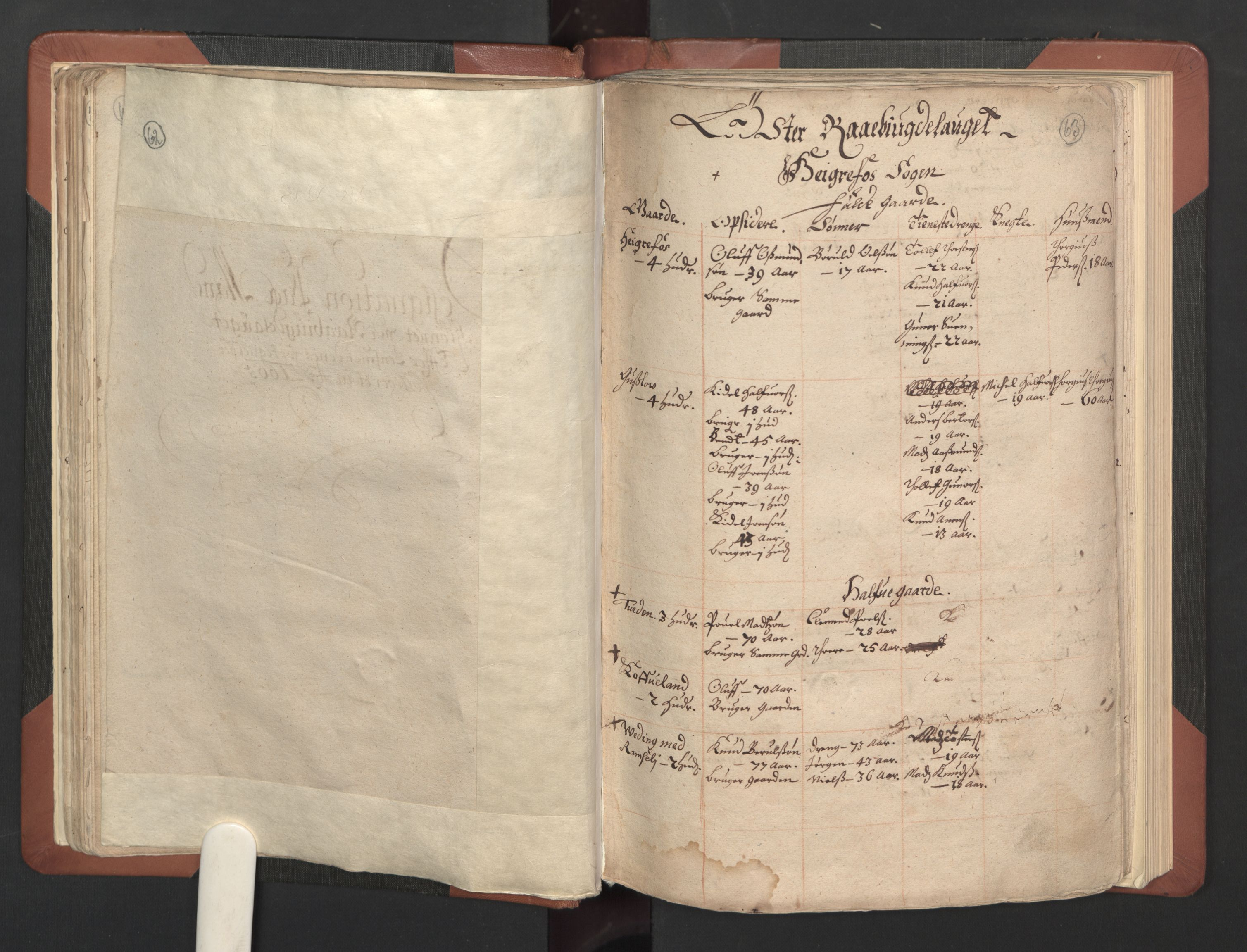RA, Fogdenes og sorenskrivernes manntall 1664-1666, nr. 8: Råbyggelaget fogderi, 1664-1665, s. 62-63