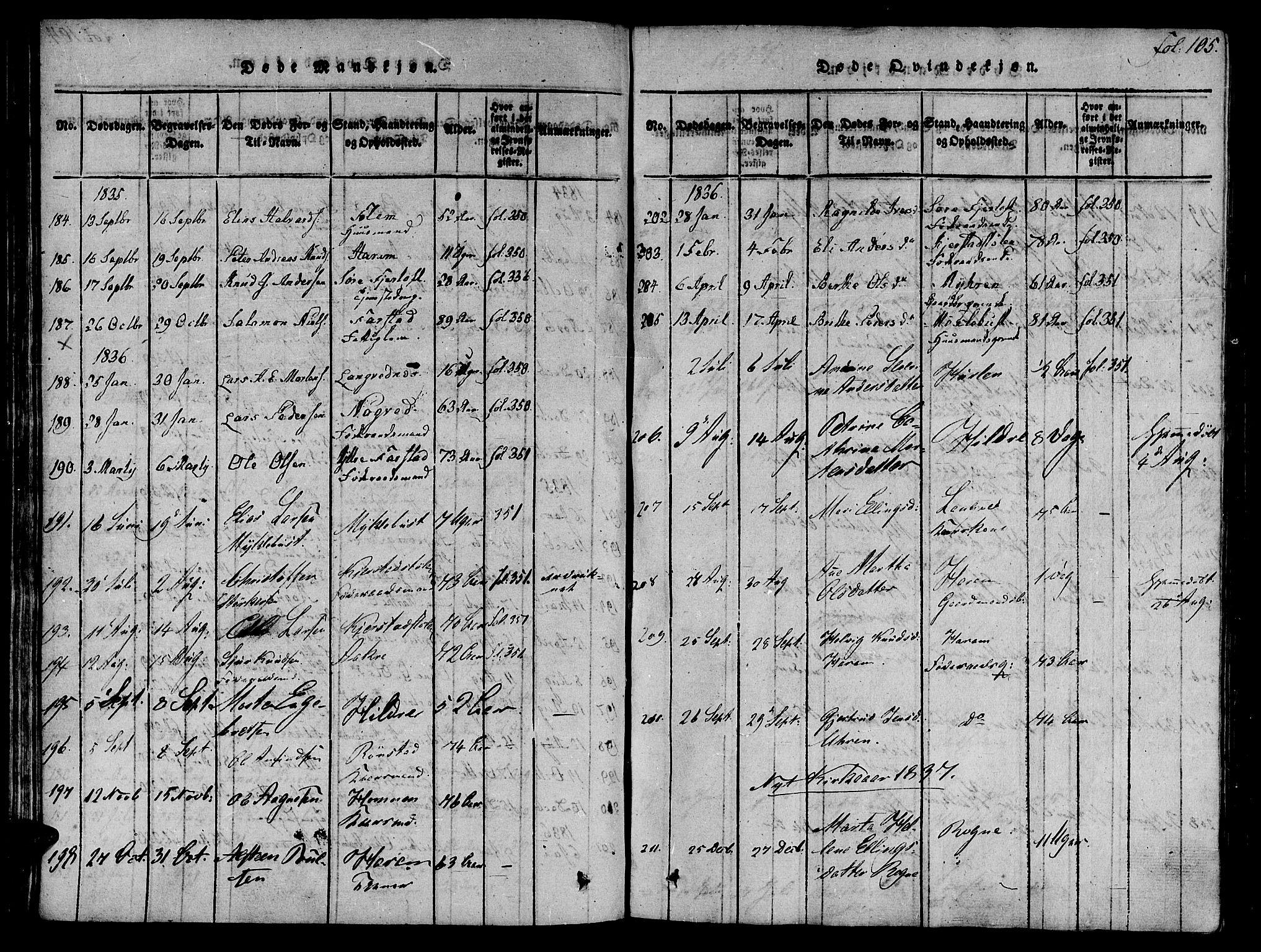 SAT, Ministerialprotokoller, klokkerbøker og fødselsregistre - Møre og Romsdal, 536/L0495: Ministerialbok nr. 536A04, 1818-1847, s. 105