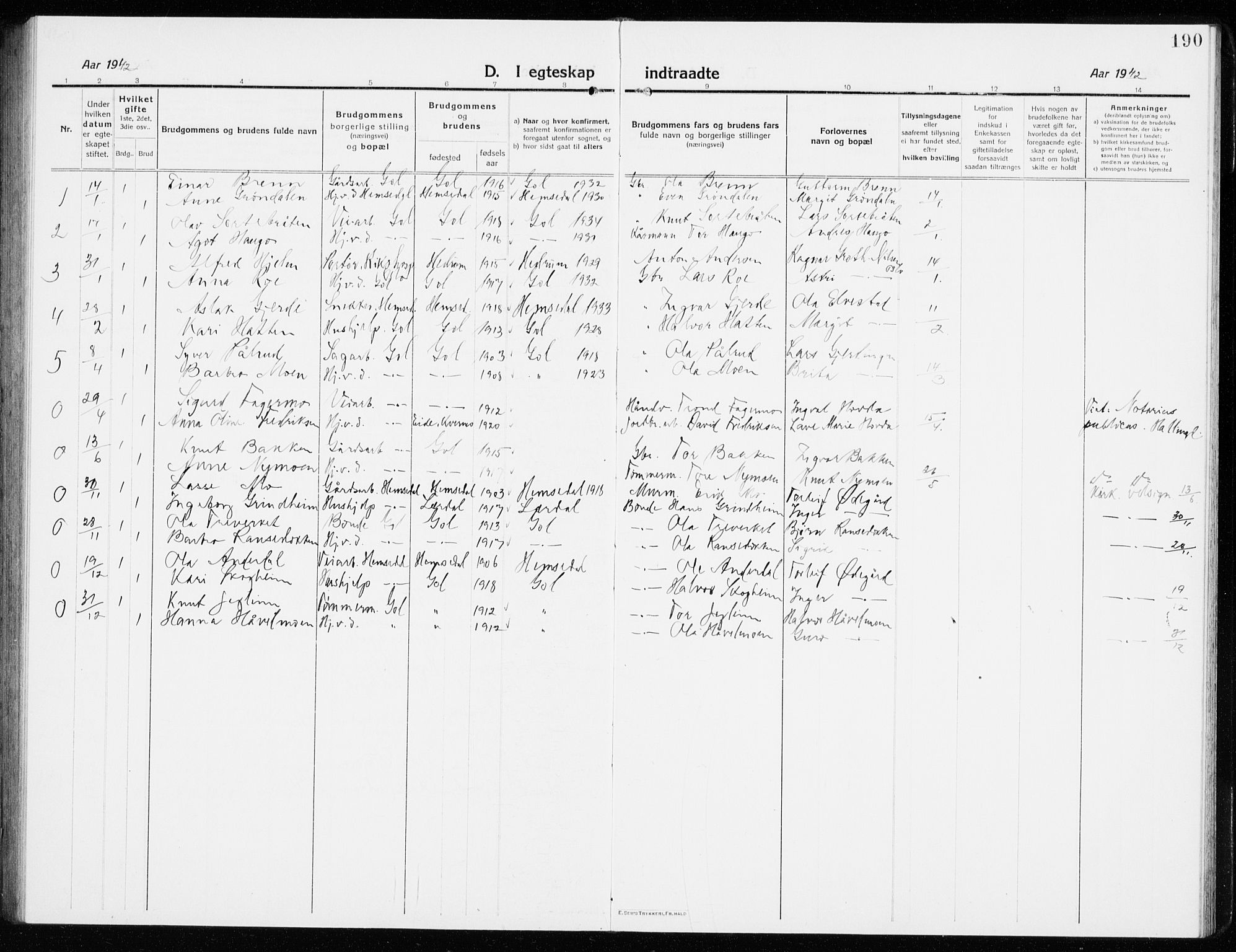 SAKO, Gol kirkebøker, G/Ga/L0004: Klokkerbok nr. I 4, 1915-1943, s. 190