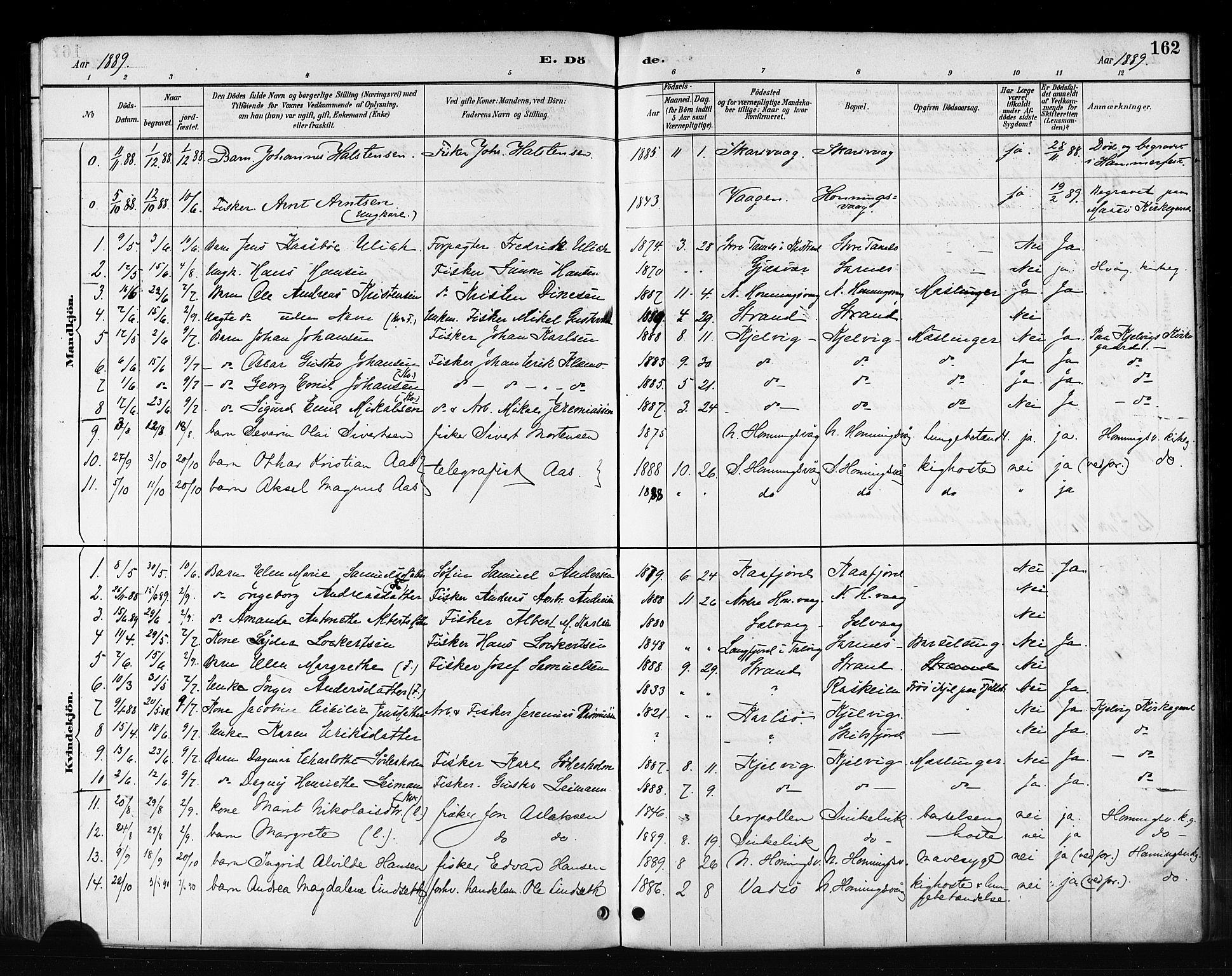 SATØ, Måsøy sokneprestkontor, H/Ha/L0007kirke: Ministerialbok nr. 7, 1887-1899, s. 162