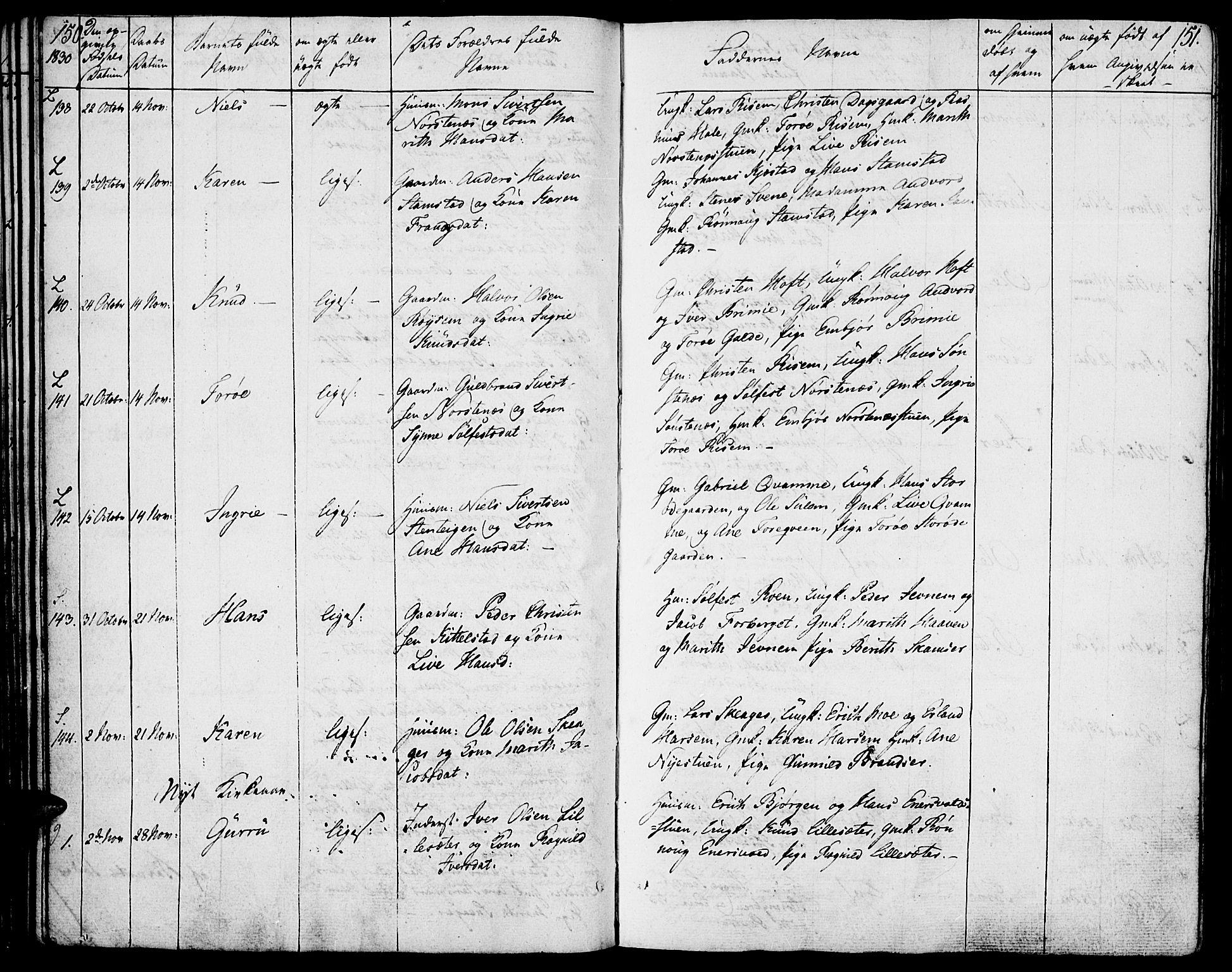 SAH, Lom prestekontor, K/L0005: Ministerialbok nr. 5, 1825-1837, s. 150-151