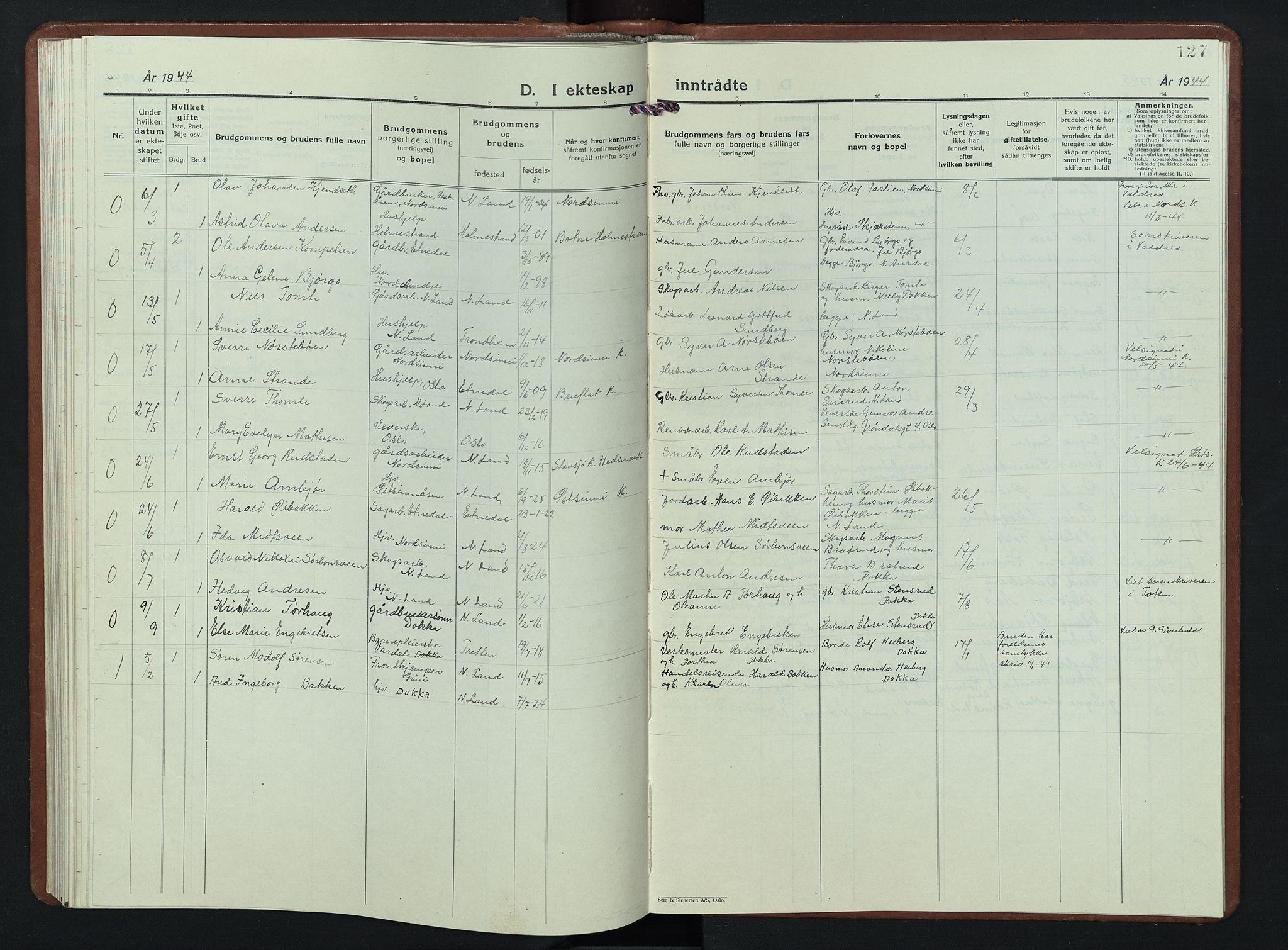SAH, Nordre Land prestekontor, Klokkerbok nr. 7, 1930-1953, s. 127