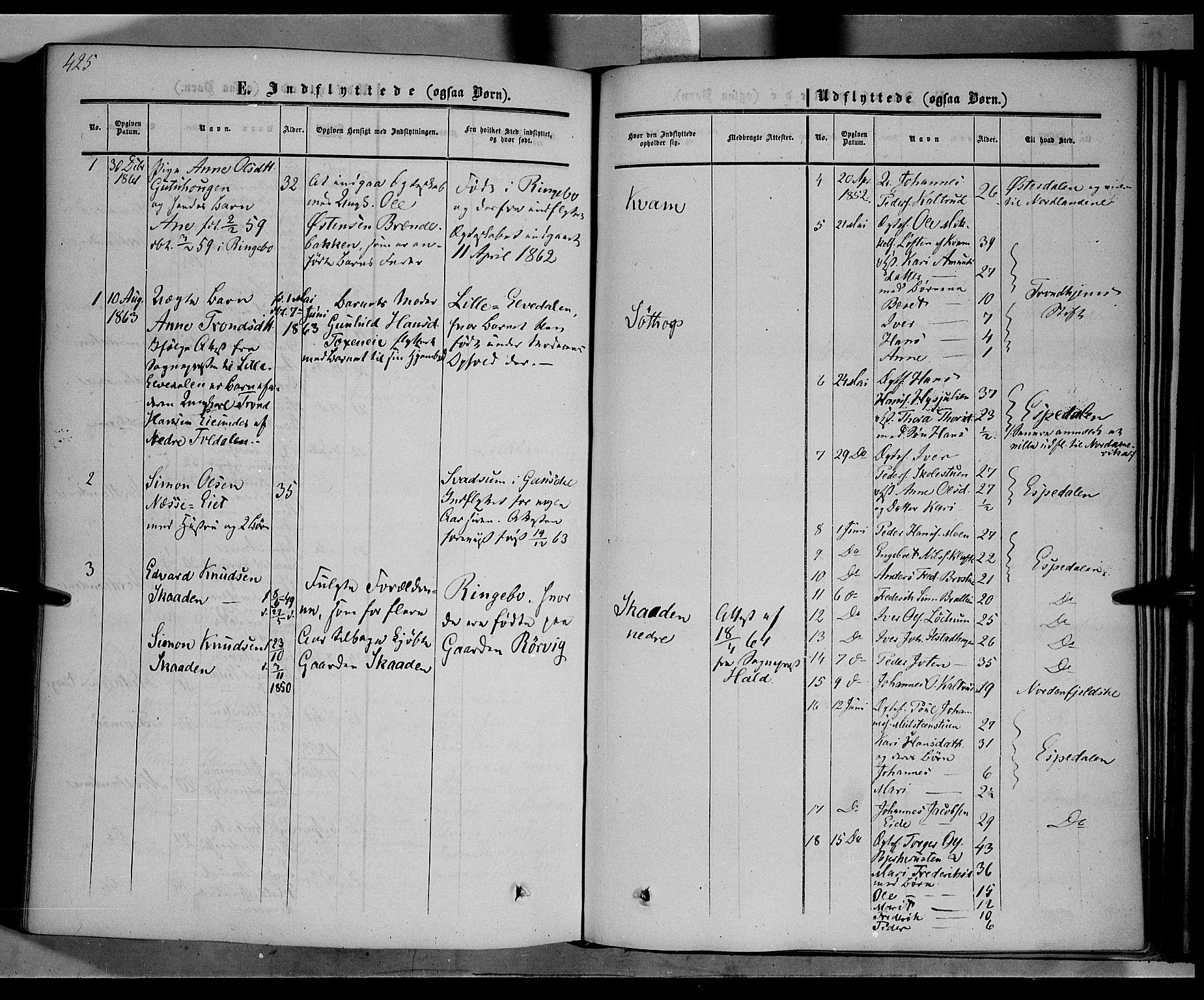 SAH, Nord-Fron prestekontor, Ministerialbok nr. 1, 1851-1864, s. 425
