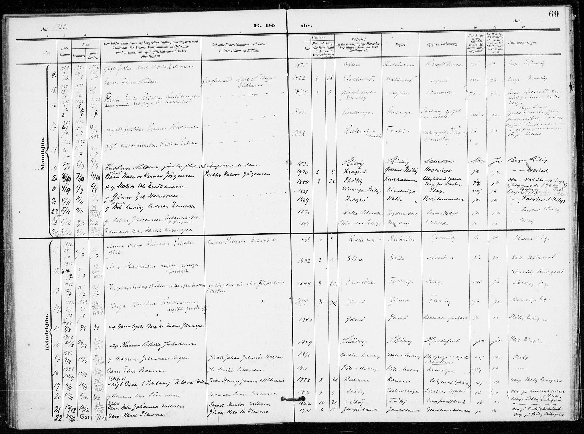 SAKO, Skåtøy kirkebøker, F/Fa/L0005: Ministerialbok nr. I 5, 1901-1923, s. 69