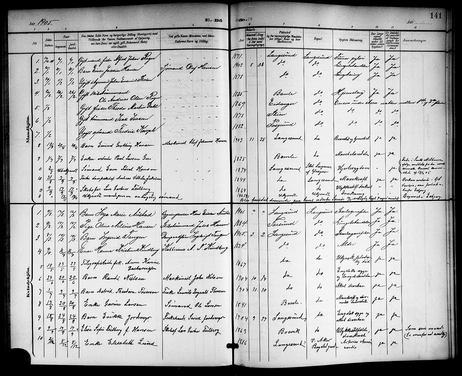 SAKO, Langesund kirkebøker, G/Ga/L0006: Klokkerbok nr. 6, 1899-1918, s. 141