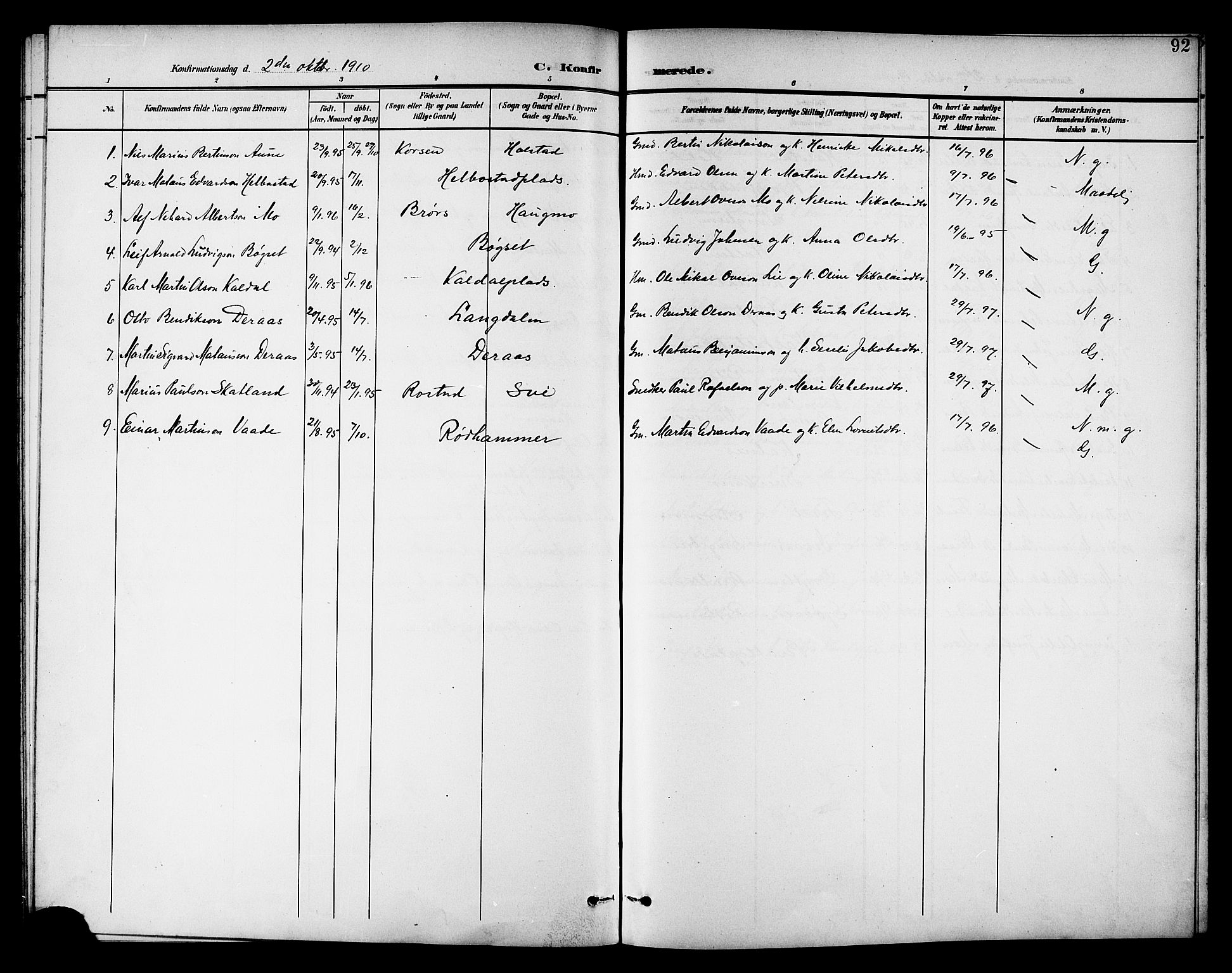 SAT, Ministerialprotokoller, klokkerbøker og fødselsregistre - Nord-Trøndelag, 742/L0412: Klokkerbok nr. 742C03, 1898-1910, s. 92