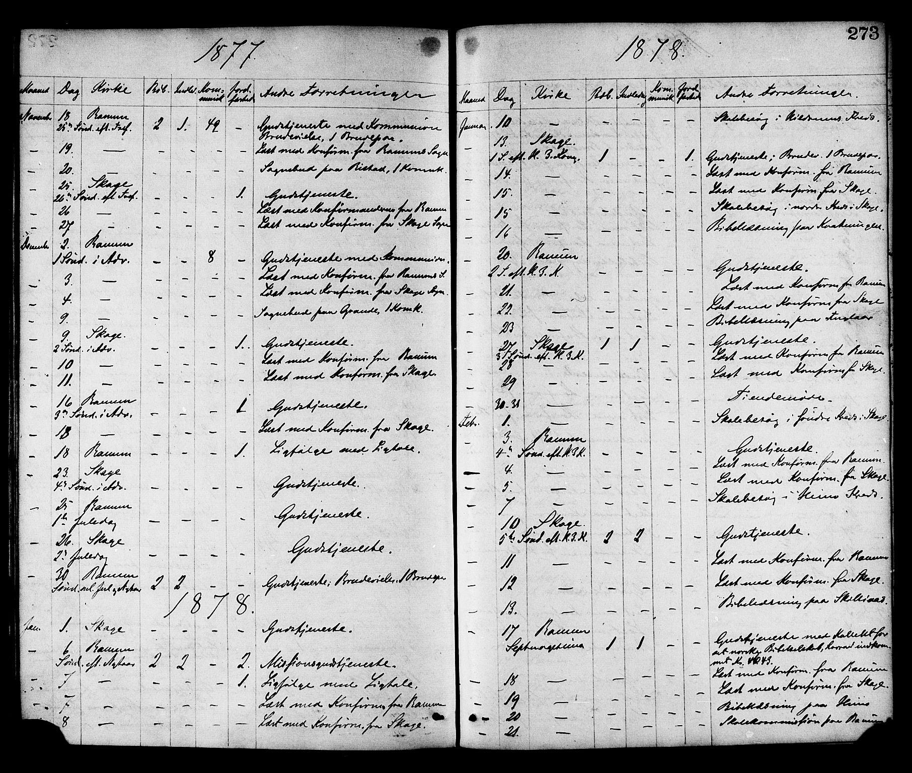 SAT, Ministerialprotokoller, klokkerbøker og fødselsregistre - Nord-Trøndelag, 764/L0554: Ministerialbok nr. 764A09, 1867-1880, s. 273