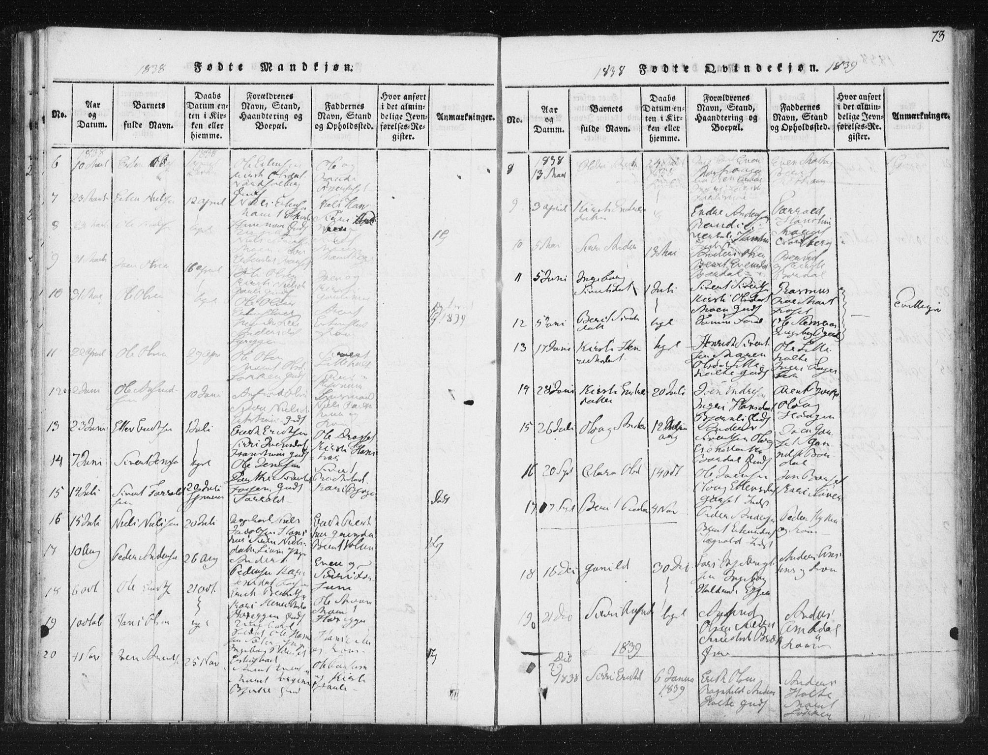 SAT, Ministerialprotokoller, klokkerbøker og fødselsregistre - Sør-Trøndelag, 689/L1037: Ministerialbok nr. 689A02, 1816-1842, s. 73