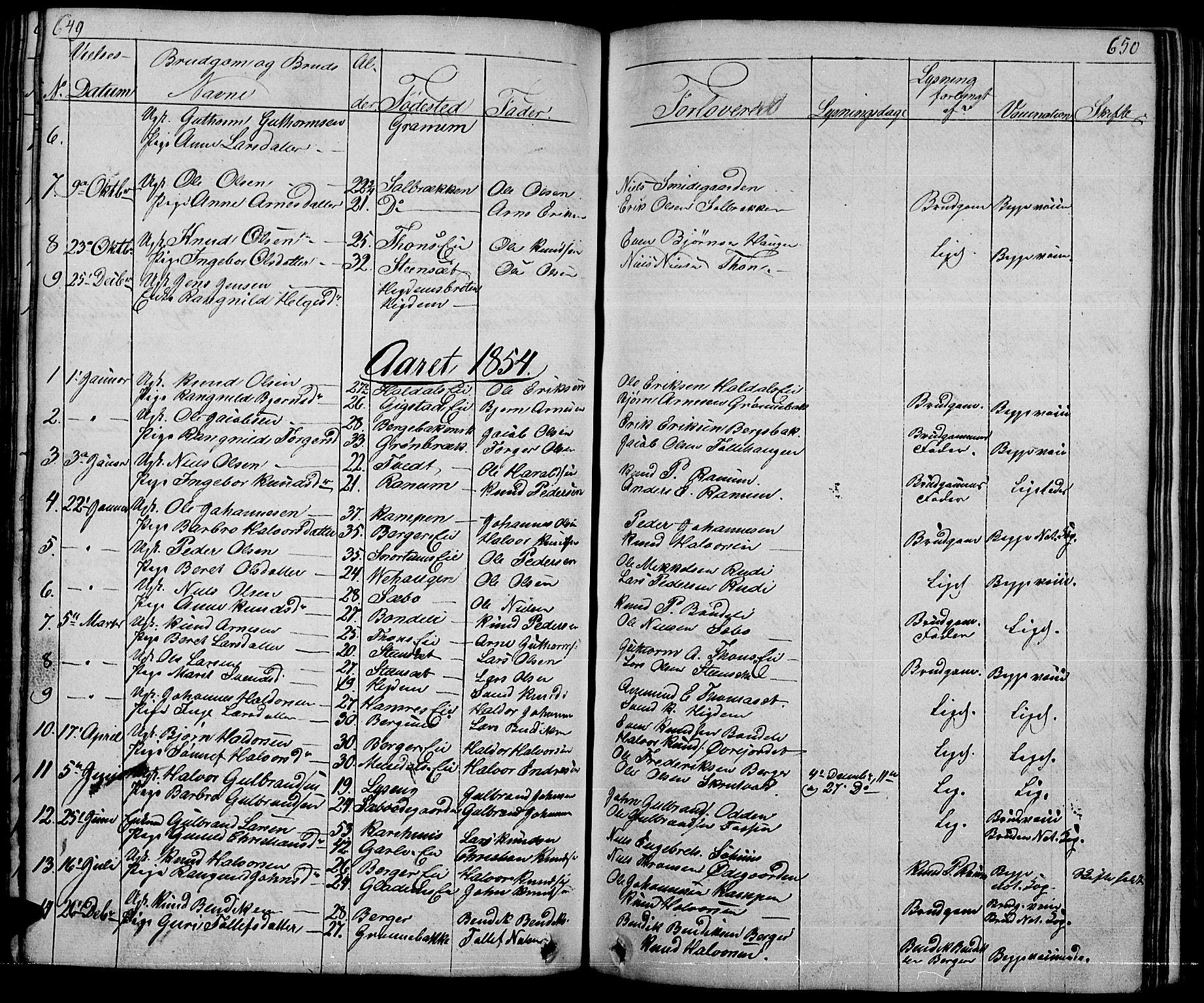 SAH, Nord-Aurdal prestekontor, Klokkerbok nr. 1, 1834-1887, s. 649-650