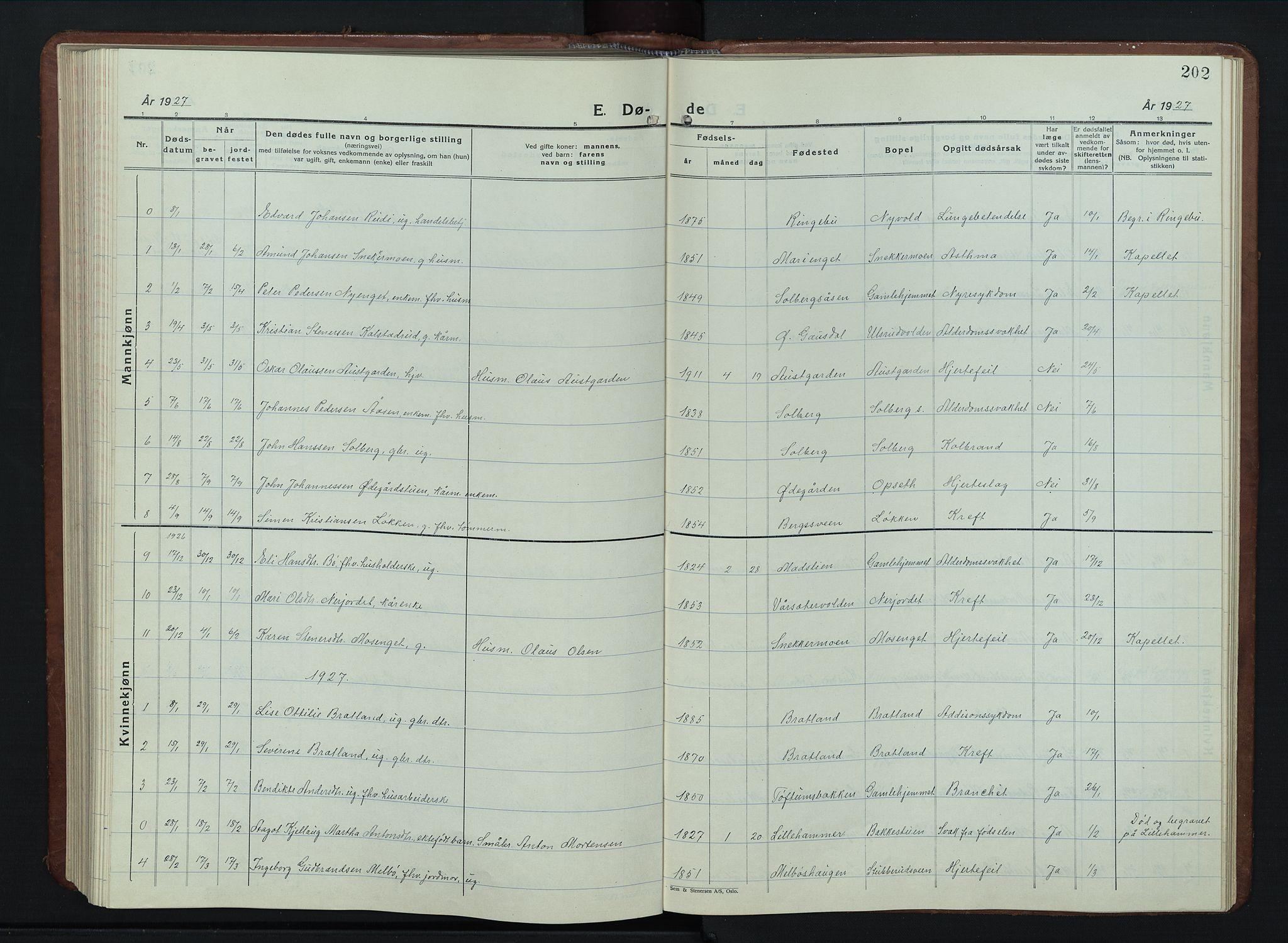 SAH, Vestre Gausdal prestekontor, Klokkerbok nr. 5, 1926-1955, s. 202