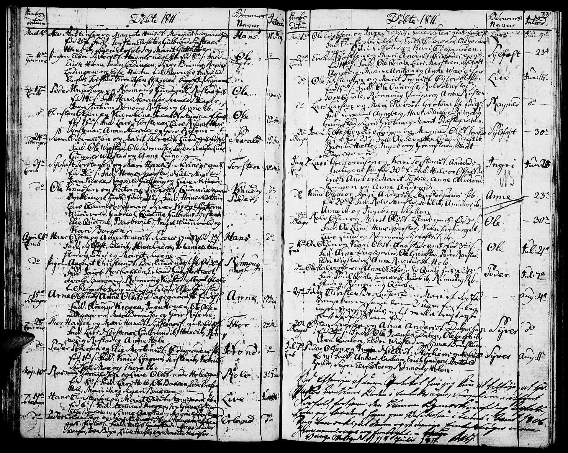 SAH, Lom prestekontor, K/L0003: Ministerialbok nr. 3, 1801-1825, s. 33