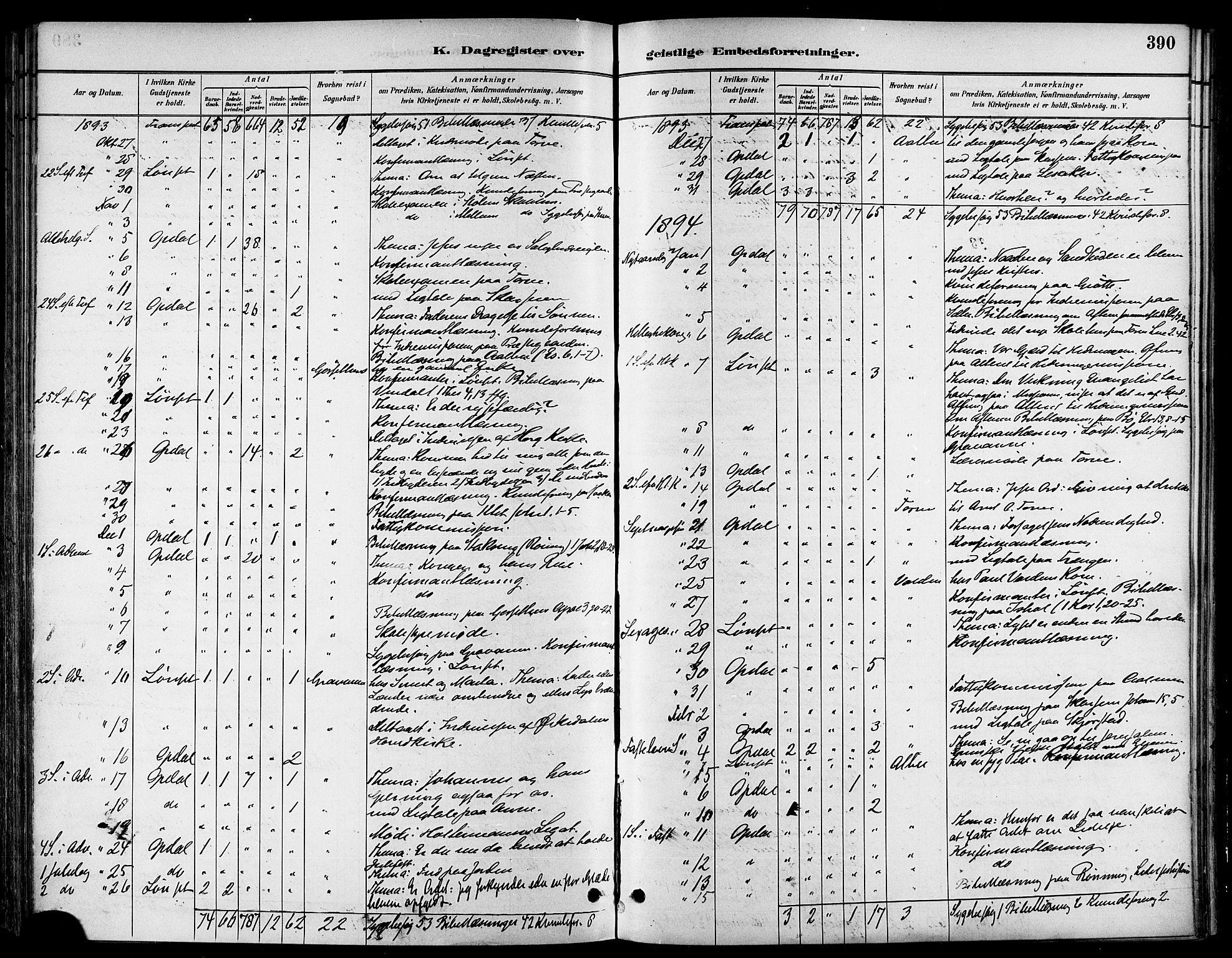 SAT, Ministerialprotokoller, klokkerbøker og fødselsregistre - Sør-Trøndelag, 678/L0901: Ministerialbok nr. 678A10, 1881-1894, s. 390