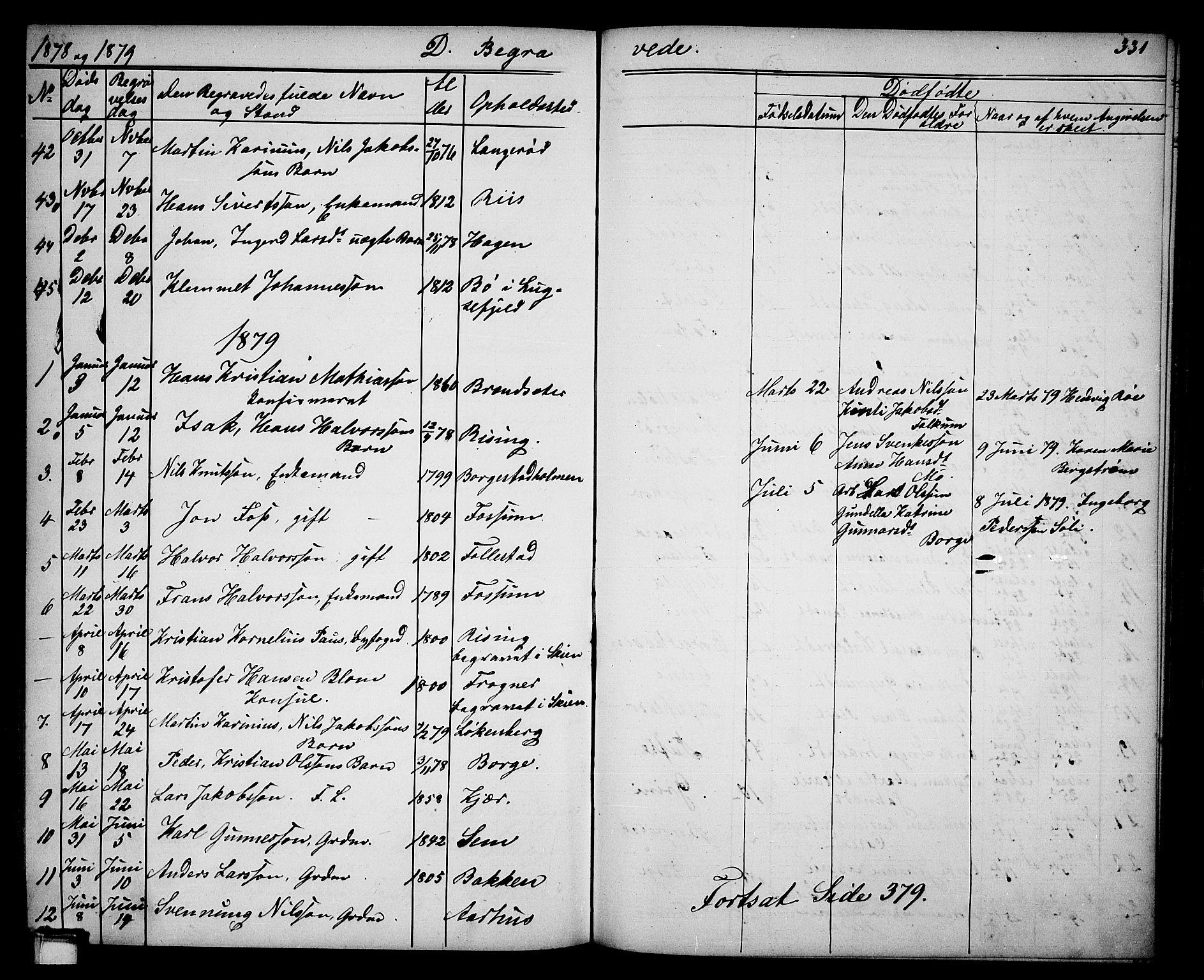 SAKO, Gjerpen kirkebøker, G/Ga/L0001: Klokkerbok nr. I 1, 1864-1882, s. 331