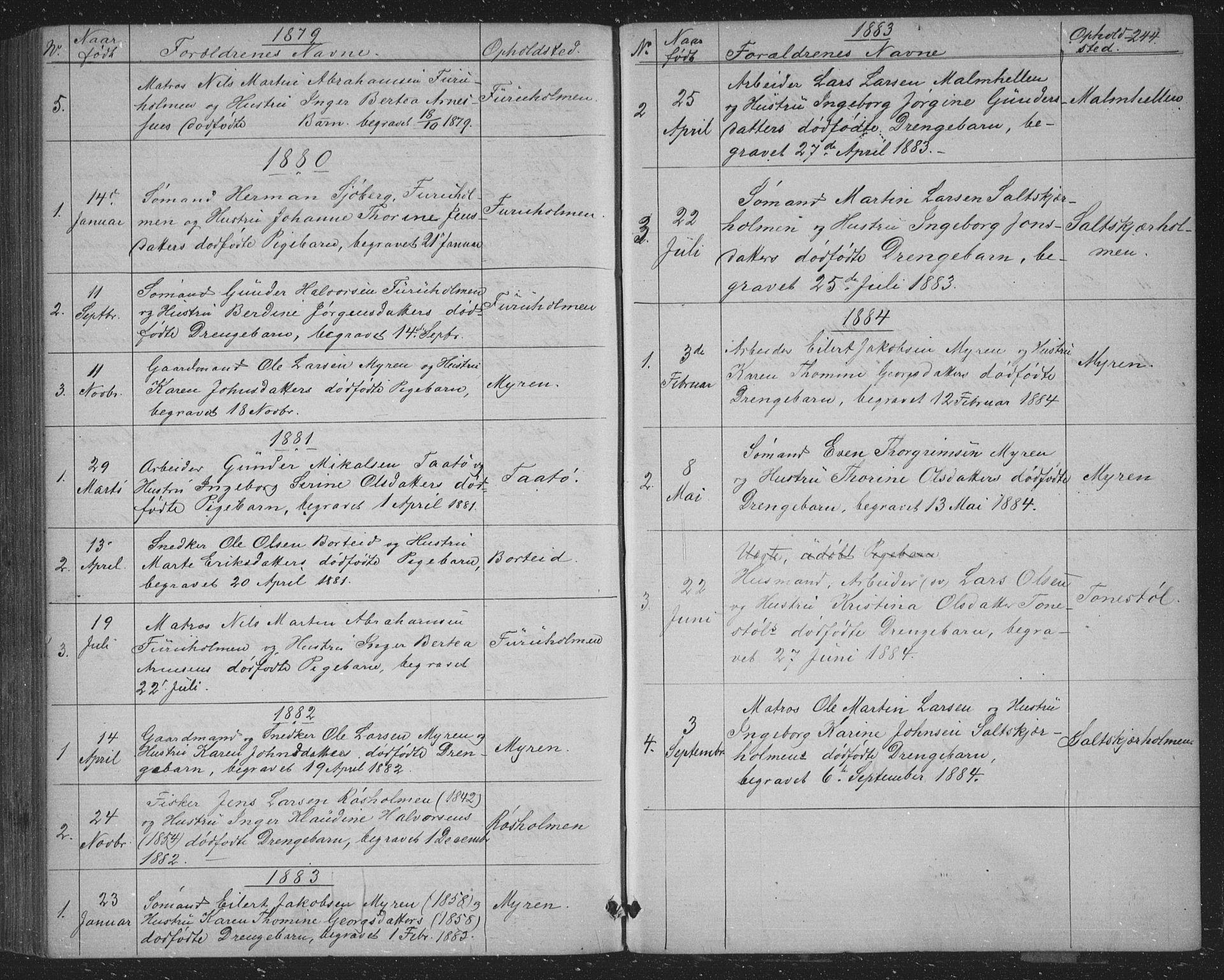 SAKO, Skåtøy kirkebøker, G/Ga/L0002: Klokkerbok nr. I 2, 1872-1884, s. 244