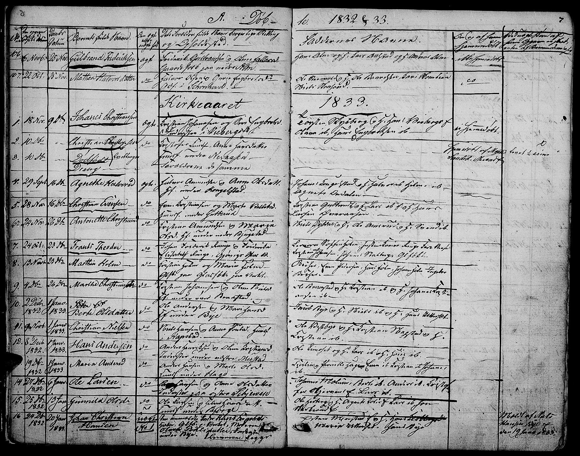 SAH, Vardal prestekontor, H/Ha/Hab/L0004: Klokkerbok nr. 4, 1831-1853, s. 7