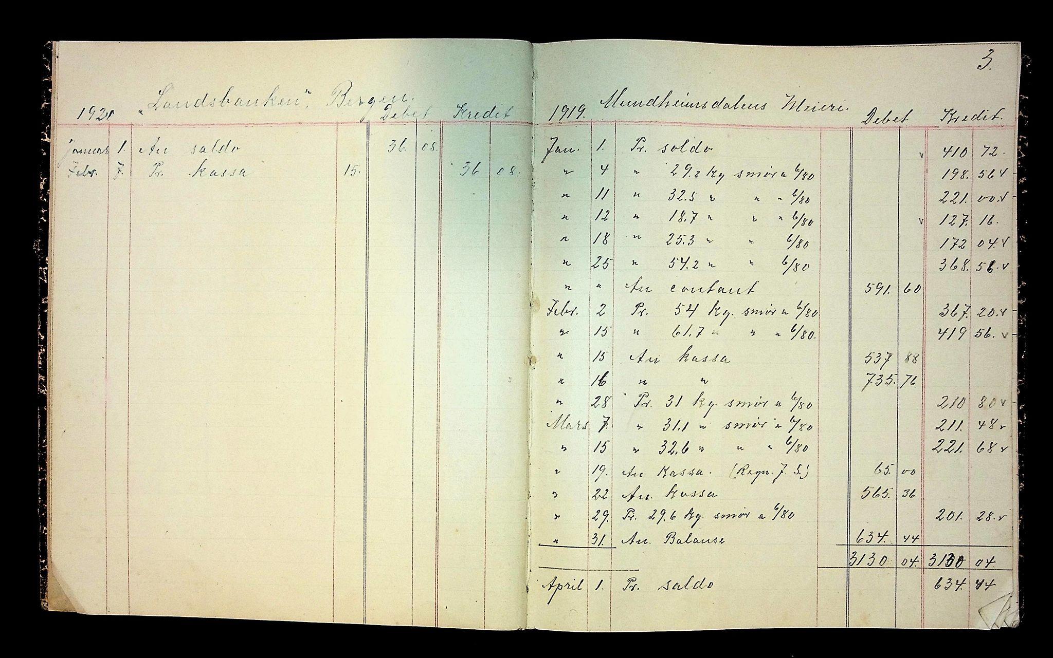 IKAH, Varaldsøy kommune. Mundheim provianteringsråd, R/Ra/L0002: Kontobok  for Mundheim provianteringsråd, 1919-1920, s. 4