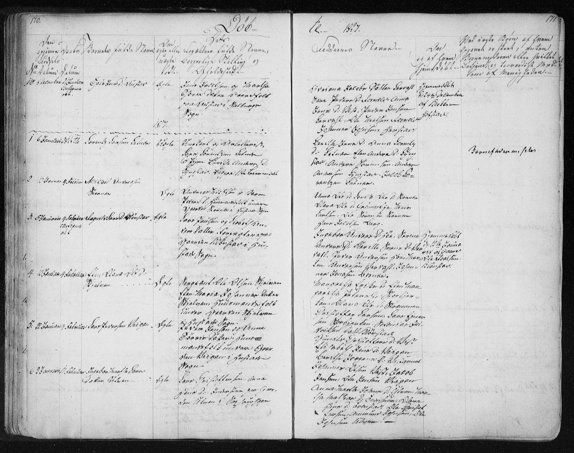 SAT, Ministerialprotokoller, klokkerbøker og fødselsregistre - Nord-Trøndelag, 730/L0276: Ministerialbok nr. 730A05, 1822-1830, s. 170-171