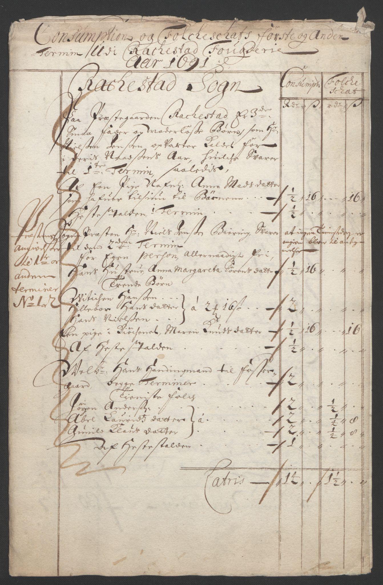 RA, Rentekammeret inntil 1814, Reviderte regnskaper, Fogderegnskap, R05/L0278: Fogderegnskap Rakkestad, 1691-1693, s. 78