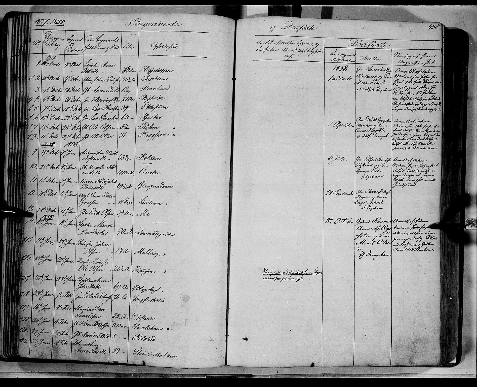 SAH, Lom prestekontor, K/L0006: Ministerialbok nr. 6B, 1837-1863, s. 430