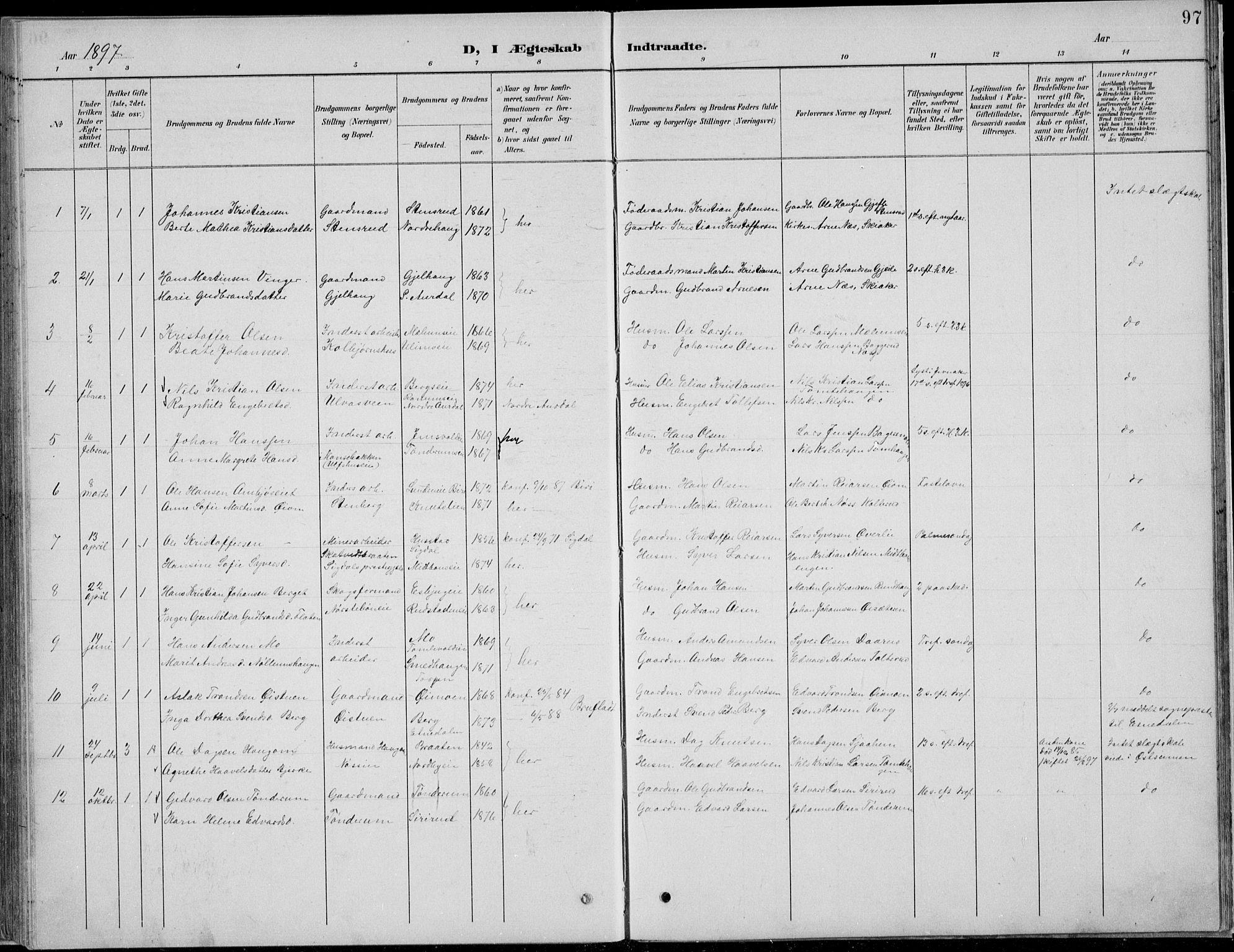 SAH, Nordre Land prestekontor, Klokkerbok nr. 13, 1891-1904, s. 97