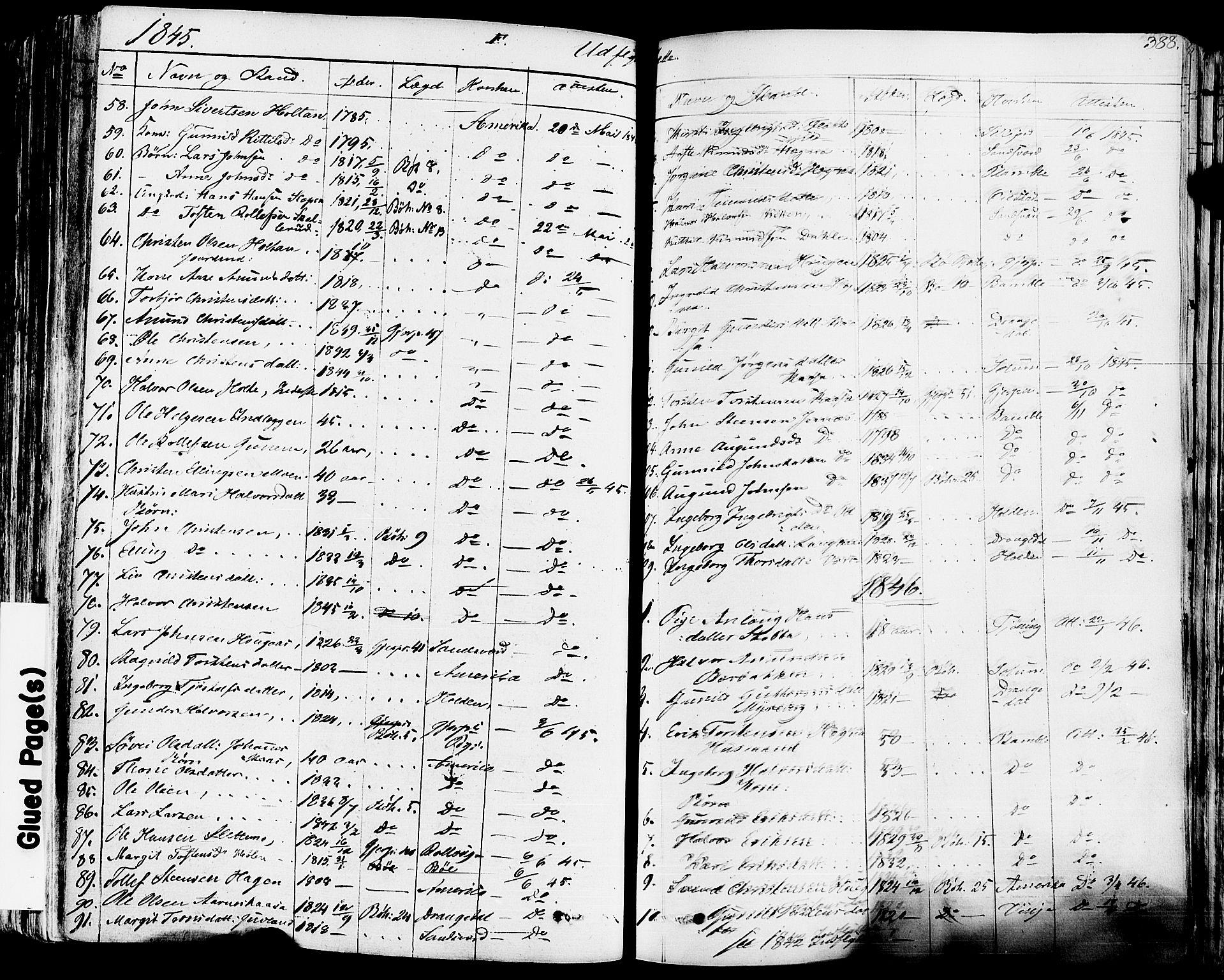 SAKO, Sauherad kirkebøker, F/Fa/L0006: Ministerialbok nr. I 6, 1827-1850, s. 388