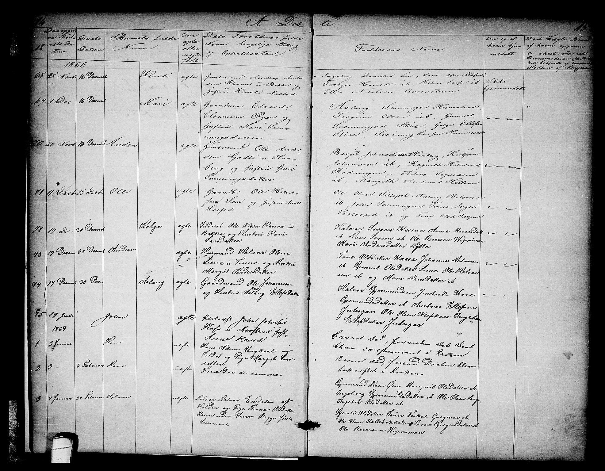 SAKO, Heddal kirkebøker, G/Ga/L0001: Klokkerbok nr. I 1, 1866-1878, s. 14-15