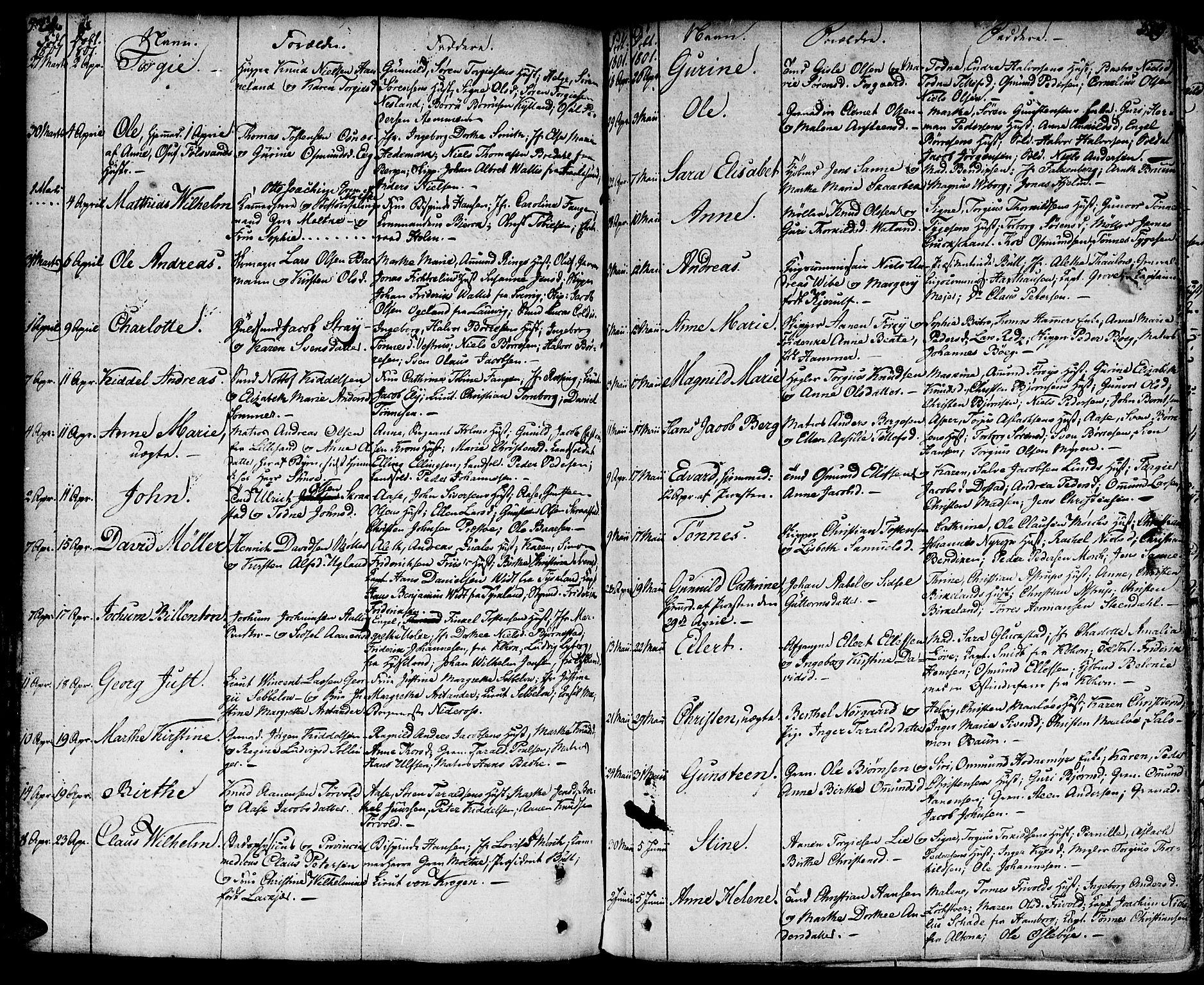 SAK, Kristiansand domprosti, F/Fa/L0003: Ministerialbok nr. A 3, 1778-1818, s. 528-529