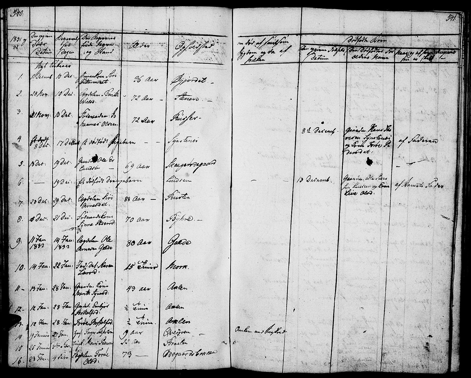 SAH, Lom prestekontor, K/L0005: Ministerialbok nr. 5, 1825-1837, s. 540-541