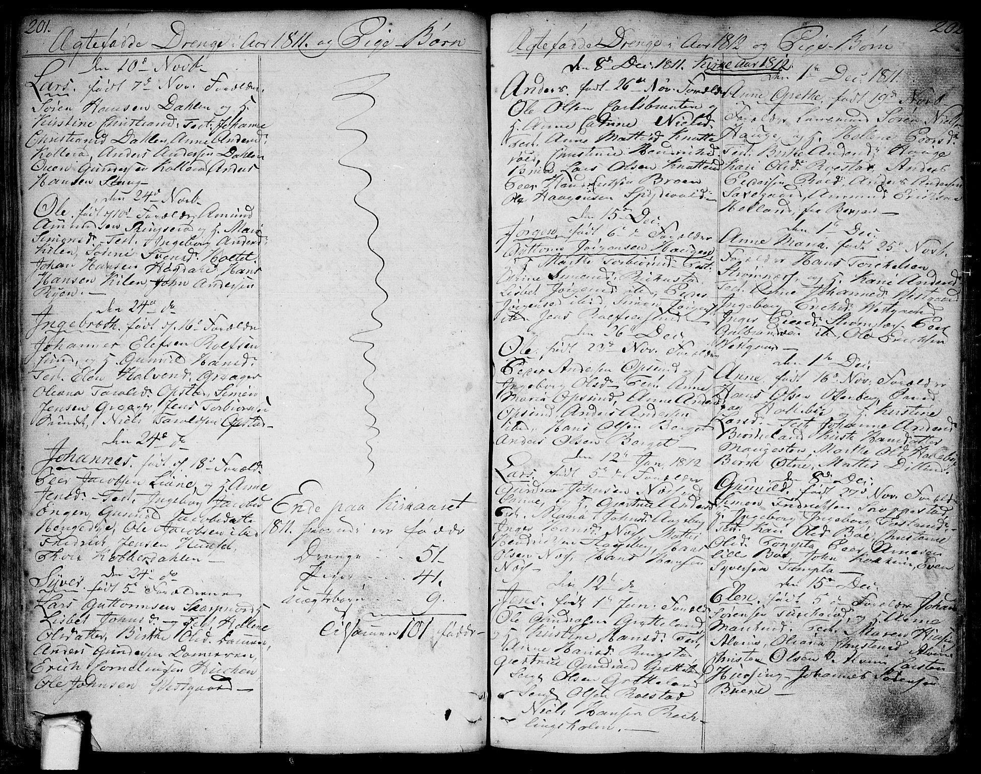 SAO, Tune prestekontor Kirkebøker, F/Fa/L0004: Ministerialbok nr. 4, 1797-1815, s. 201-202