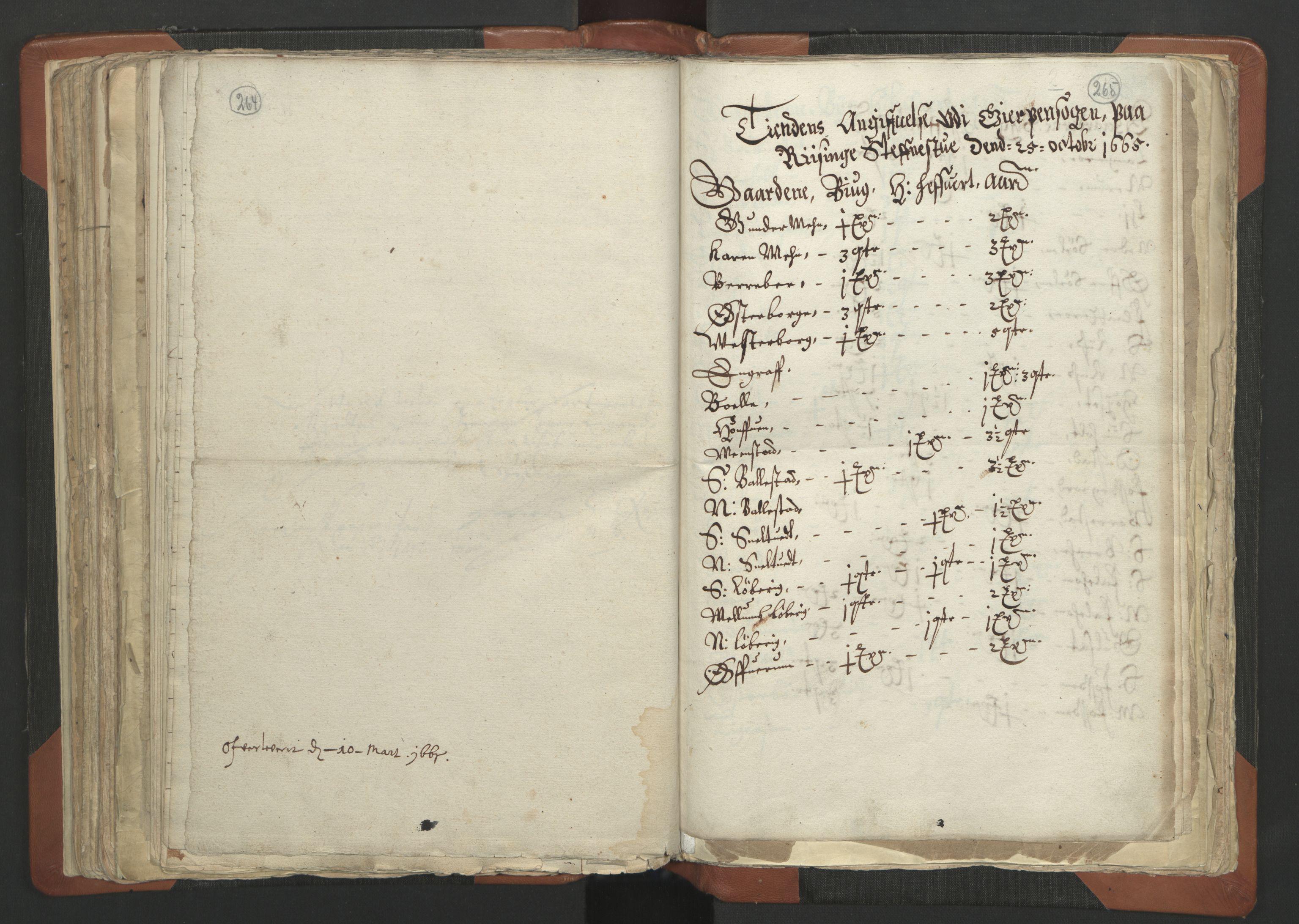 RA, Sogneprestenes manntall 1664-1666, nr. 12: Øvre Telemark prosti, Nedre Telemark prosti og Bamble prosti, 1664-1666, s. 264-265