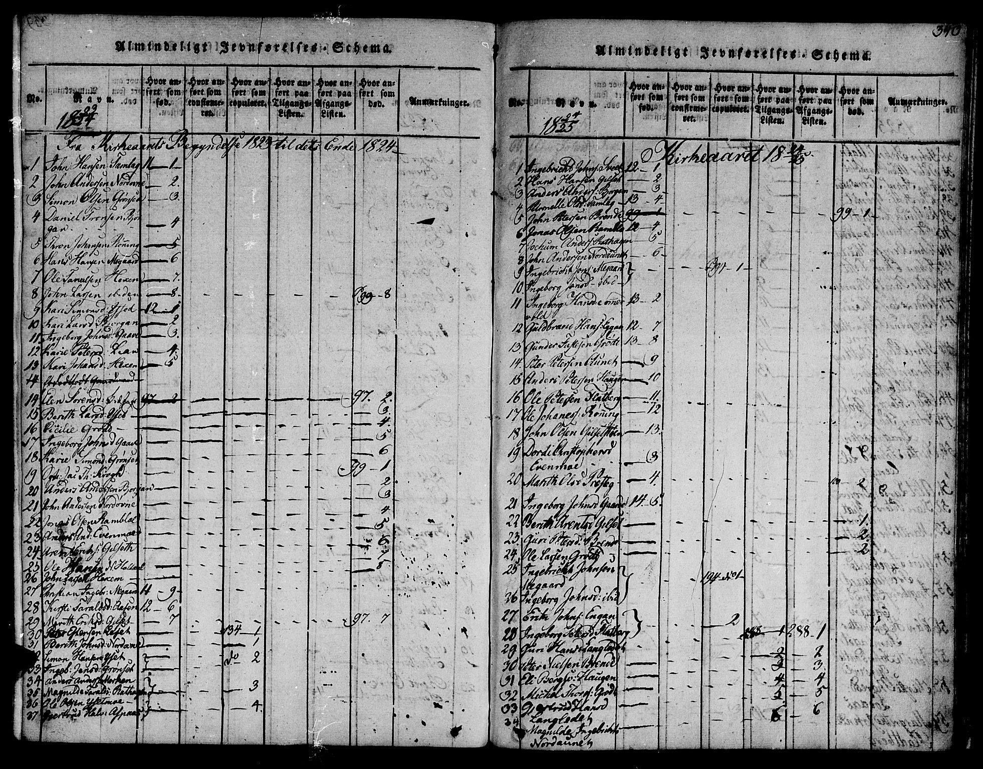 SAT, Ministerialprotokoller, klokkerbøker og fødselsregistre - Sør-Trøndelag, 685/L0954: Ministerialbok nr. 685A03 /1, 1817-1829, s. 340