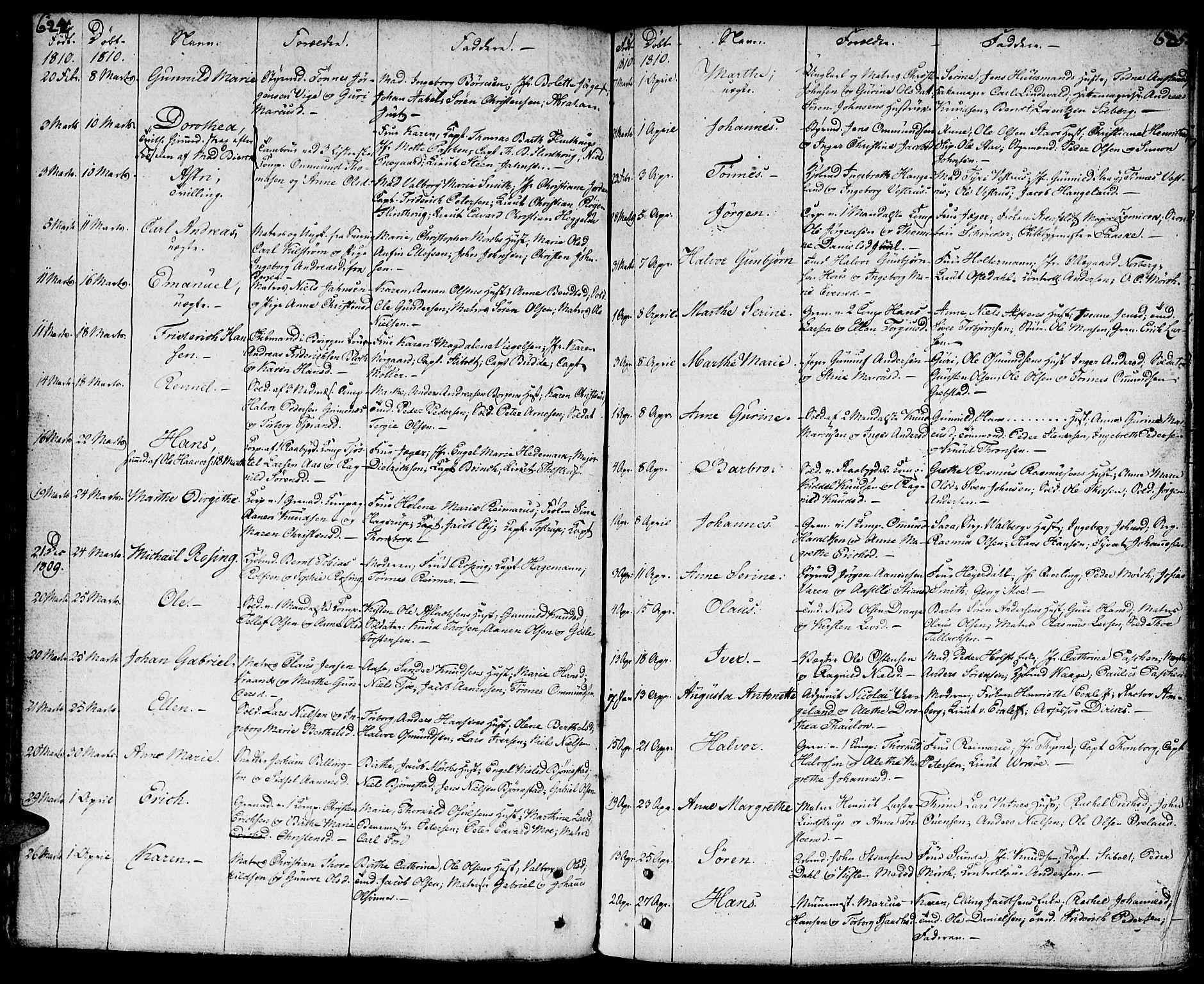 SAK, Kristiansand domprosti, F/Fa/L0003: Ministerialbok nr. A 3, 1778-1818, s. 624-625