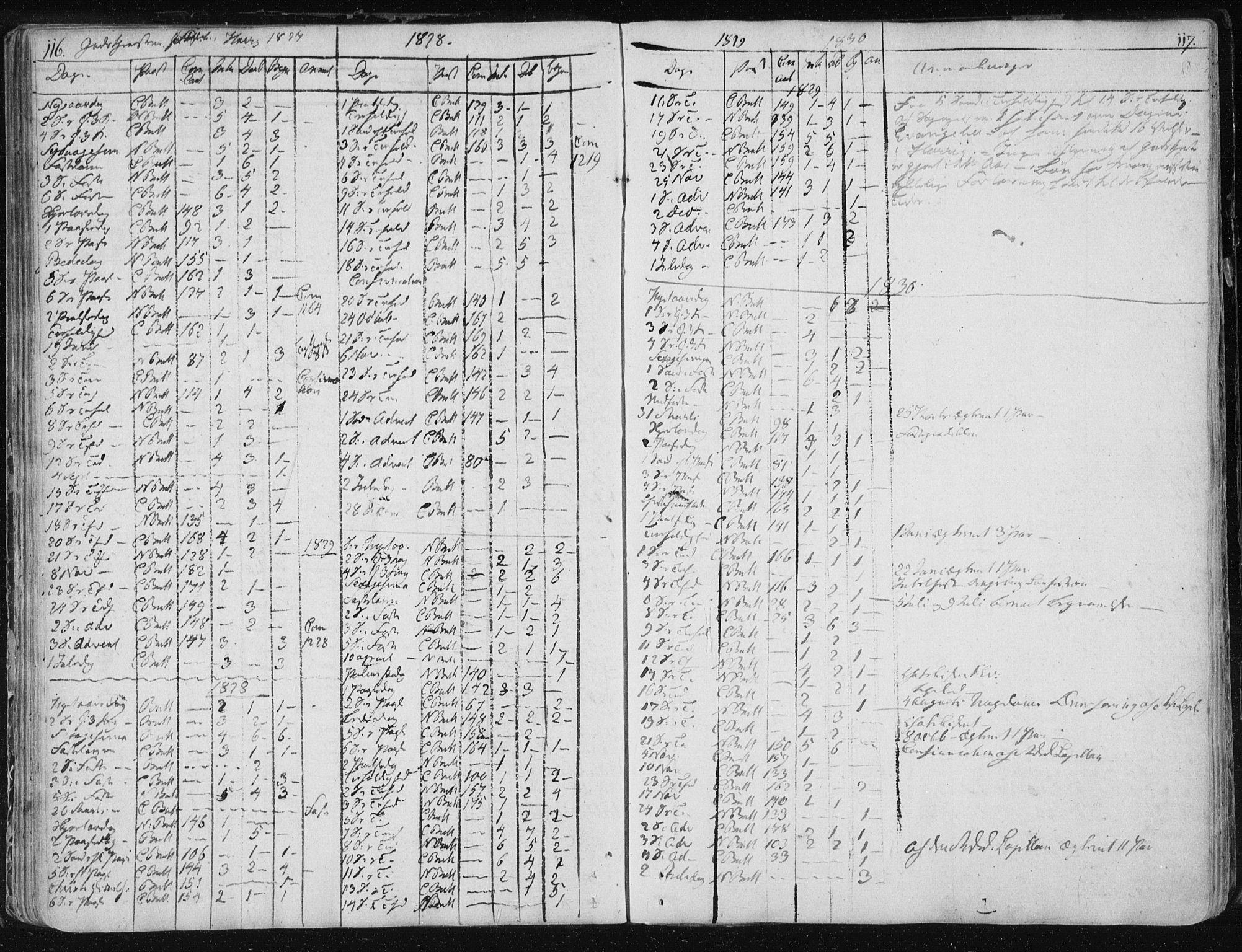SAT, Ministerialprotokoller, klokkerbøker og fødselsregistre - Sør-Trøndelag, 687/L0993: Ministerialbok nr. 687A03 /2, 1788-1815, s. 116-117