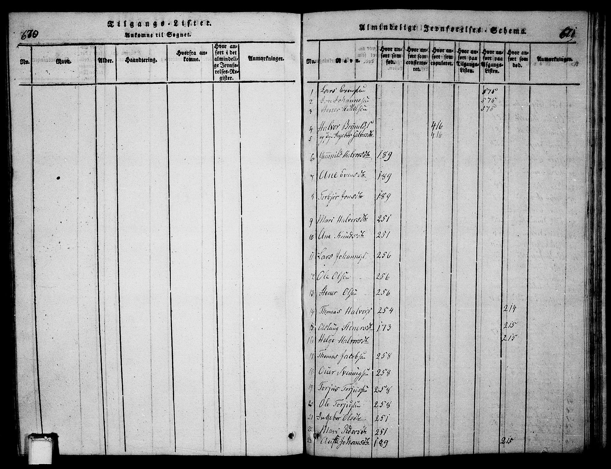SAKO, Bø kirkebøker, G/Ga/L0001: Klokkerbok nr. 1, 1815-1831, s. 670-671