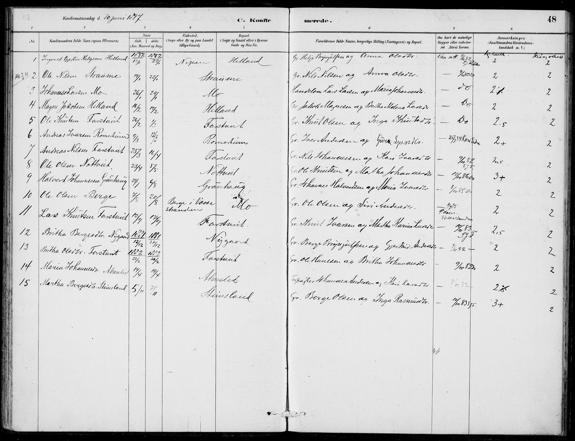 SAB, Hosanger Sokneprestembete, H/Haa: Ministerialbok nr. C  1, 1880-1900, s. 48