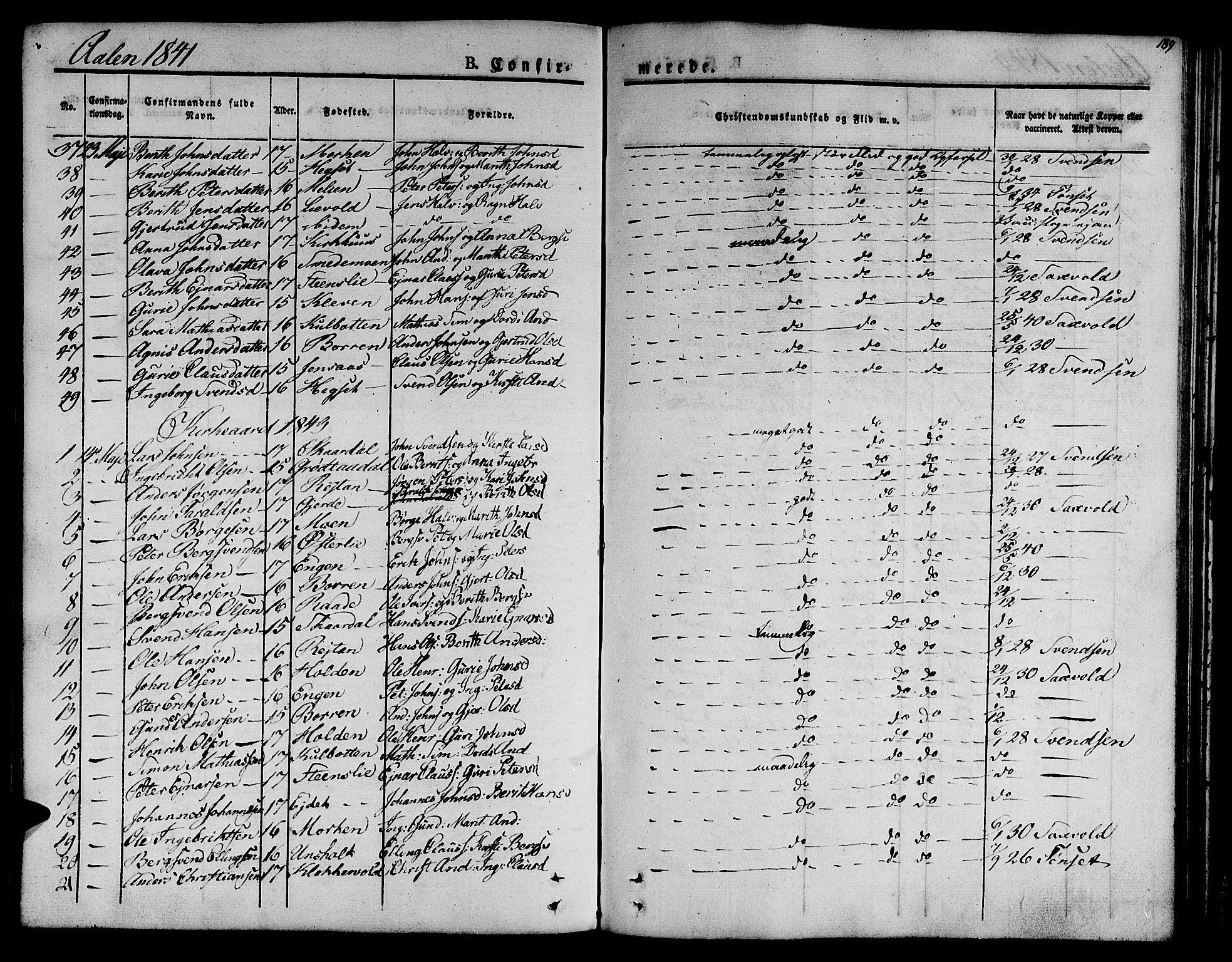SAT, Ministerialprotokoller, klokkerbøker og fødselsregistre - Sør-Trøndelag, 685/L0959: Ministerialbok nr. 685A04 /3, 1829-1845, s. 189