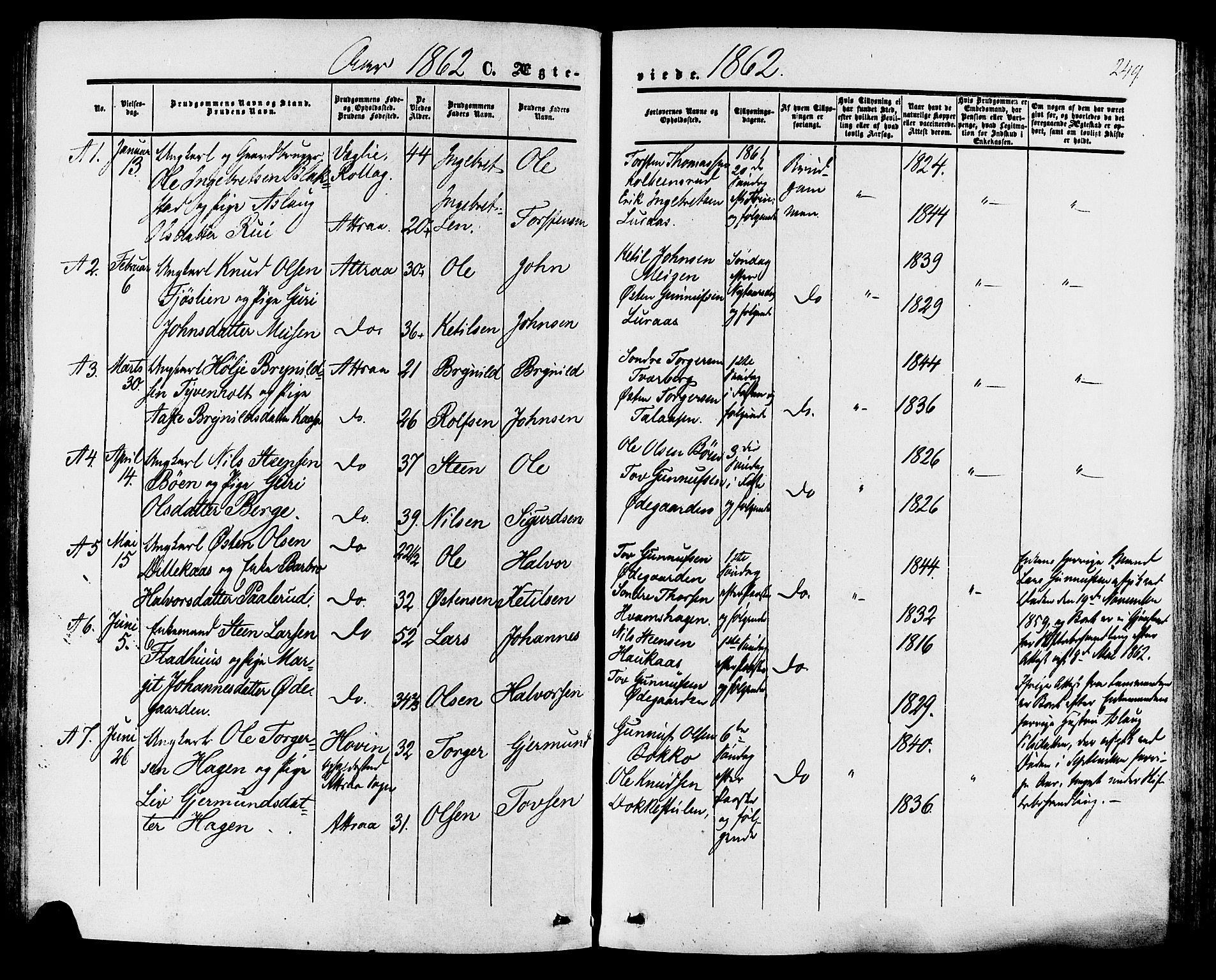 SAKO, Tinn kirkebøker, F/Fa/L0006: Ministerialbok nr. I 6, 1857-1878, s. 249