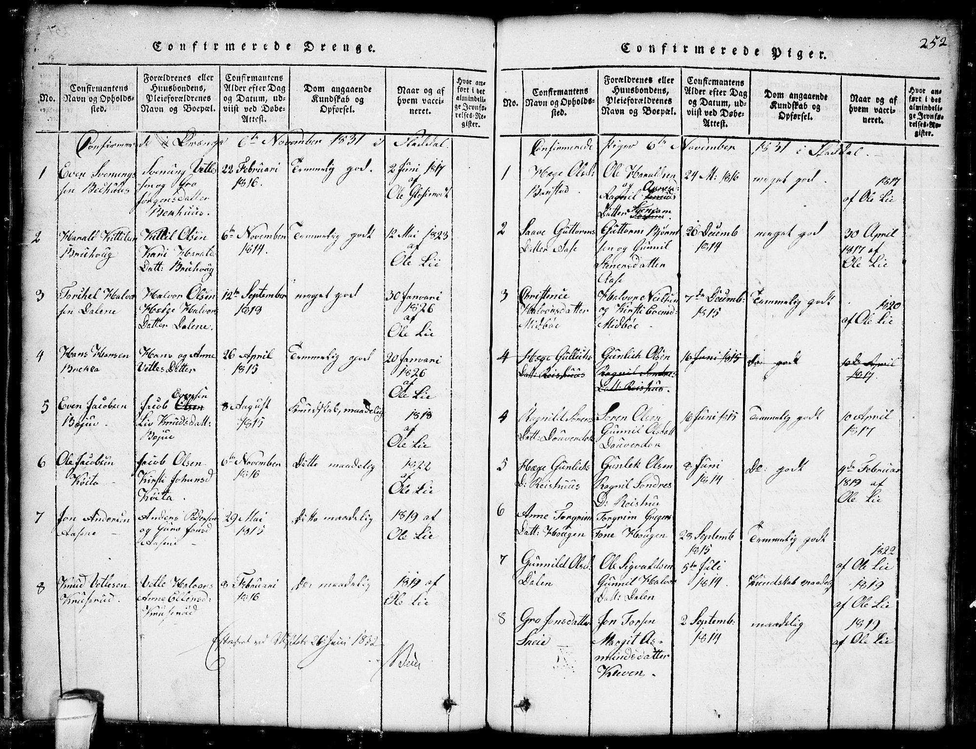 SAKO, Seljord kirkebøker, G/Gb/L0002: Klokkerbok nr. II 2, 1815-1854, s. 252