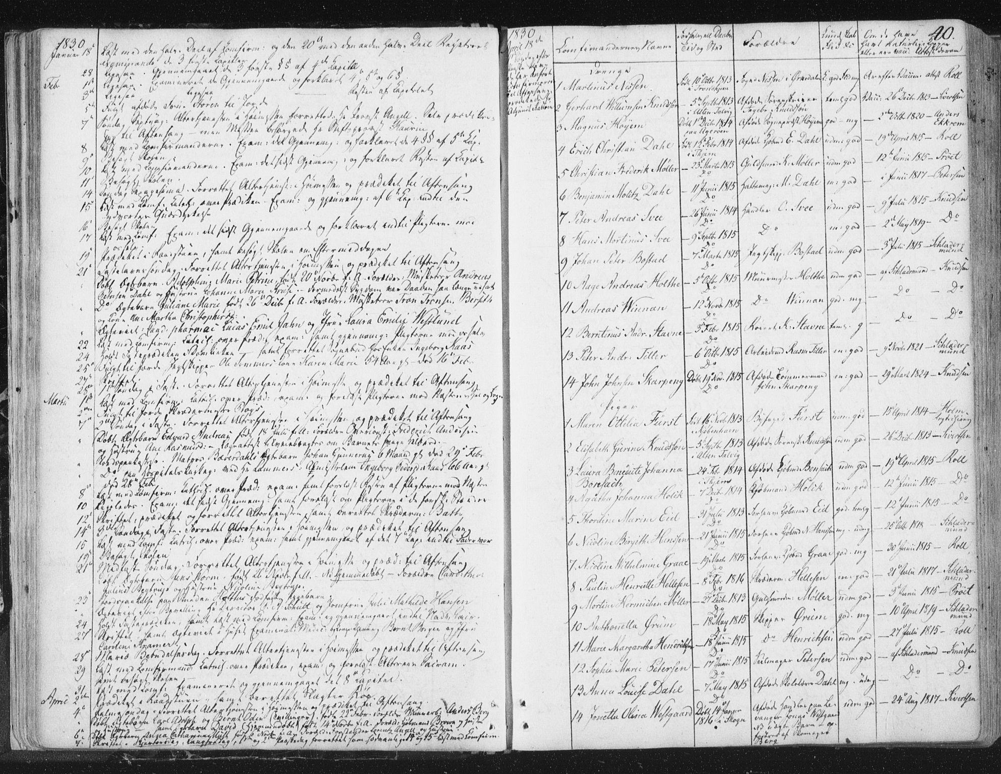 SAT, Ministerialprotokoller, klokkerbøker og fødselsregistre - Sør-Trøndelag, 602/L0127: Residerende kapellans bok nr. 602B01, 1821-1875, s. 40