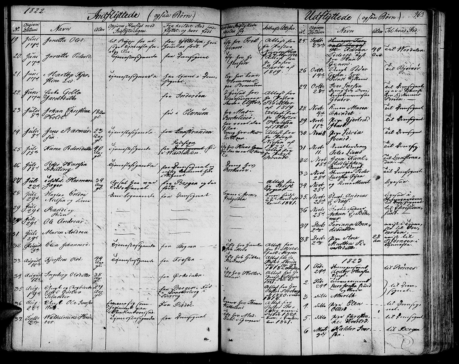 SAT, Ministerialprotokoller, klokkerbøker og fødselsregistre - Sør-Trøndelag, 602/L0109: Ministerialbok nr. 602A07, 1821-1840, s. 463