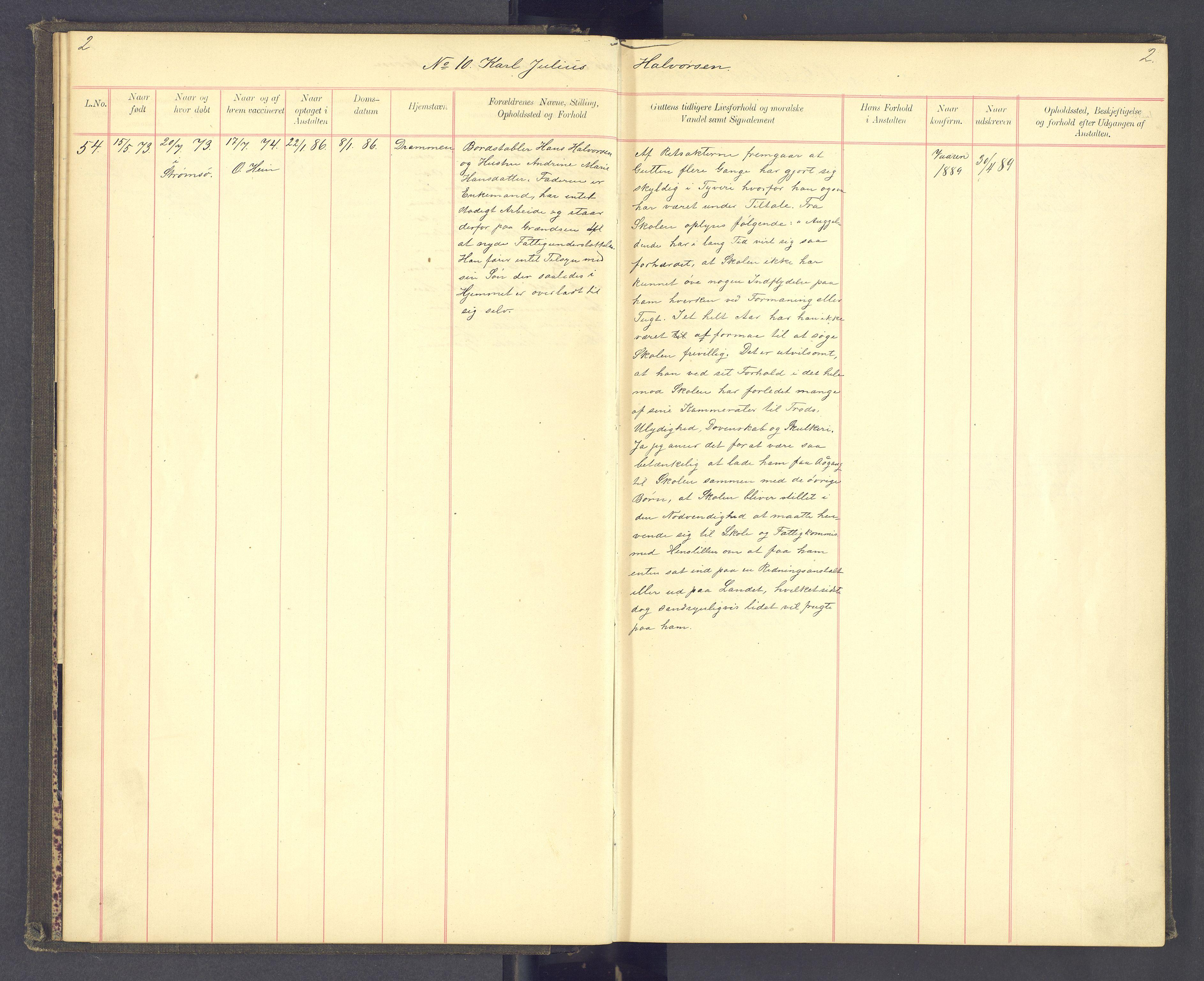 SAH, Toftes Gave, F/Fc/L0003: Elevprotokoll, 1886-1897, s. 2