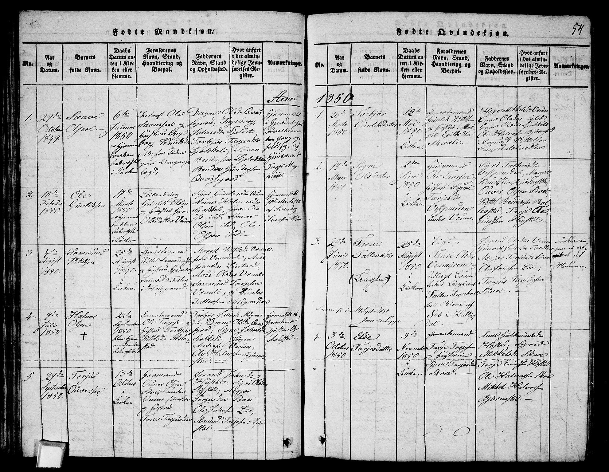 SAKO, Fyresdal kirkebøker, G/Ga/L0003: Klokkerbok nr. I 3, 1815-1863, s. 54