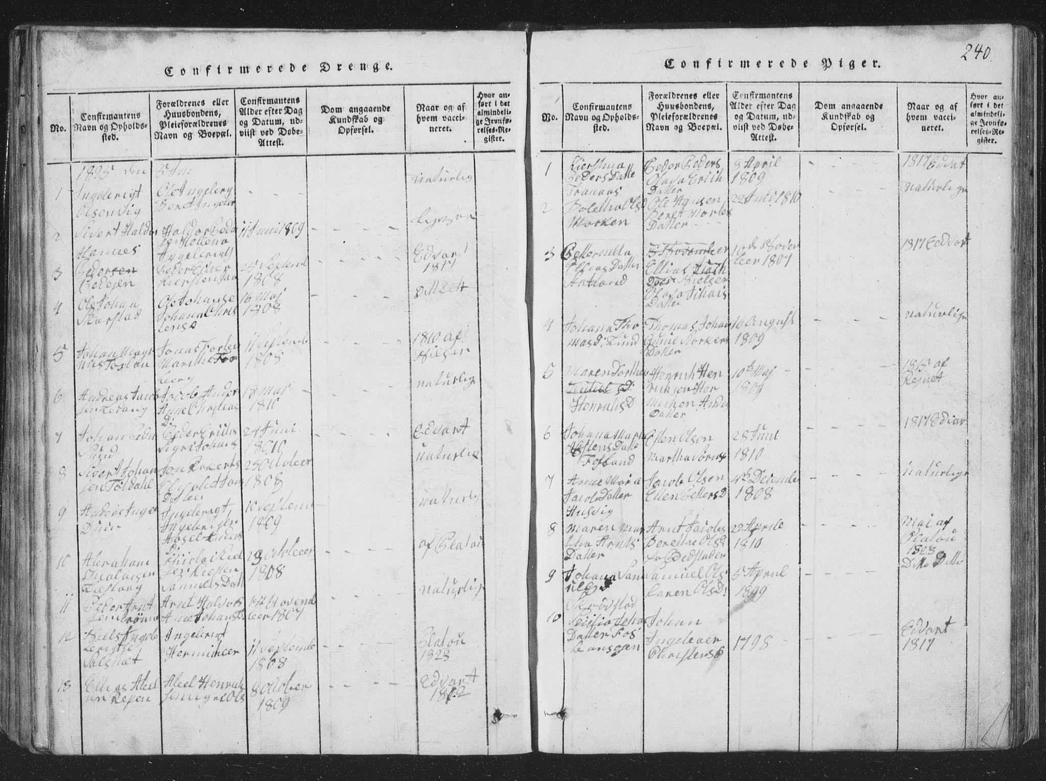SAT, Ministerialprotokoller, klokkerbøker og fødselsregistre - Nord-Trøndelag, 773/L0613: Ministerialbok nr. 773A04, 1815-1845, s. 240