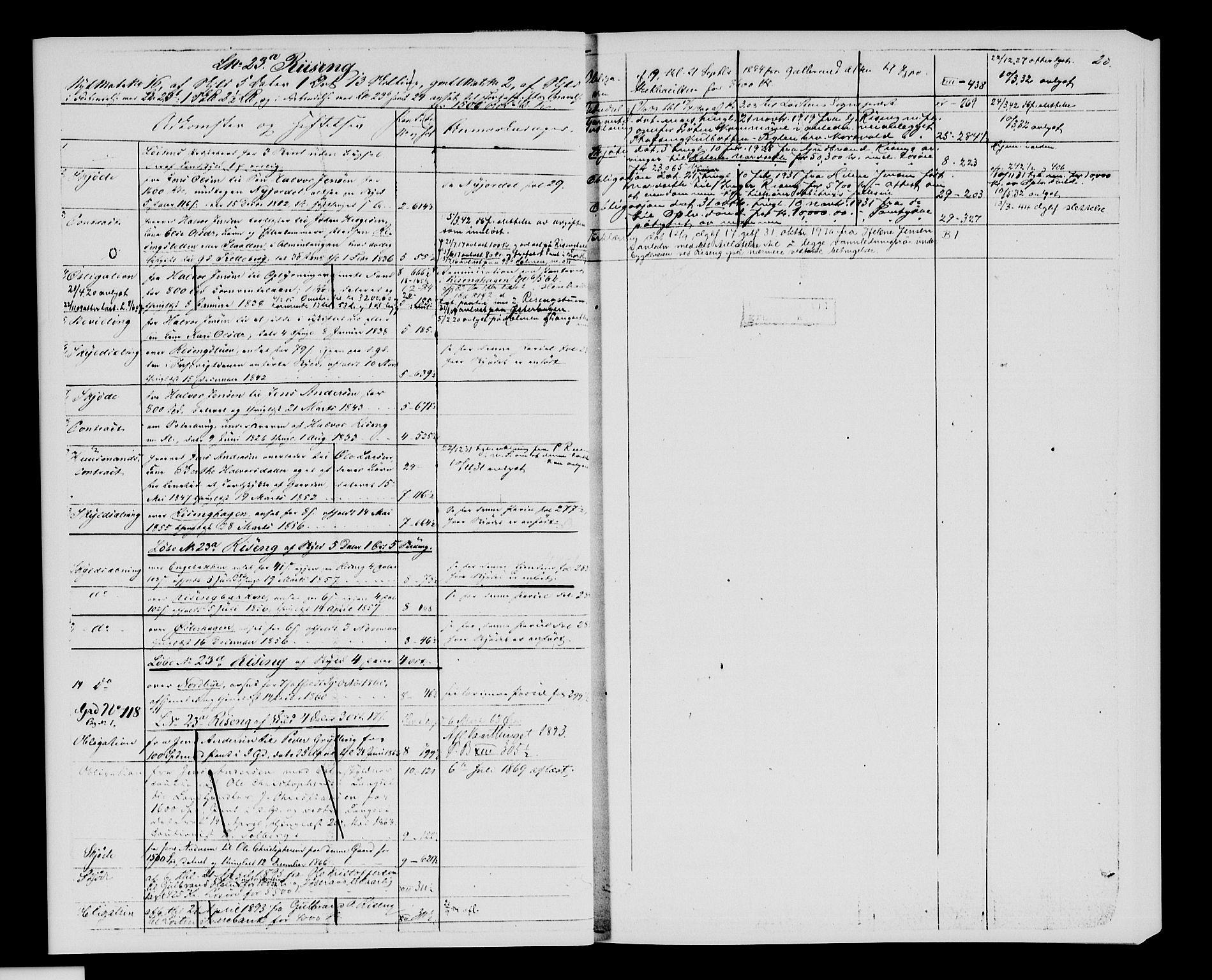 SAH, Sør-Hedmark sorenskriveri, H/Ha/Hac/Hacc/L0001: Panteregister nr. 3.1, 1855-1943, s. 28