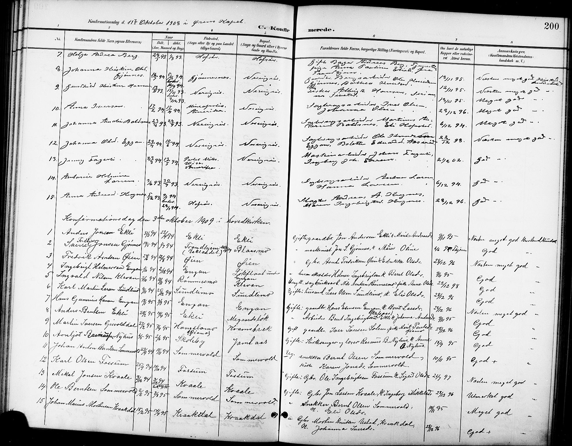 SAT, Ministerialprotokoller, klokkerbøker og fødselsregistre - Sør-Trøndelag, 668/L0819: Klokkerbok nr. 668C08, 1899-1912, s. 200