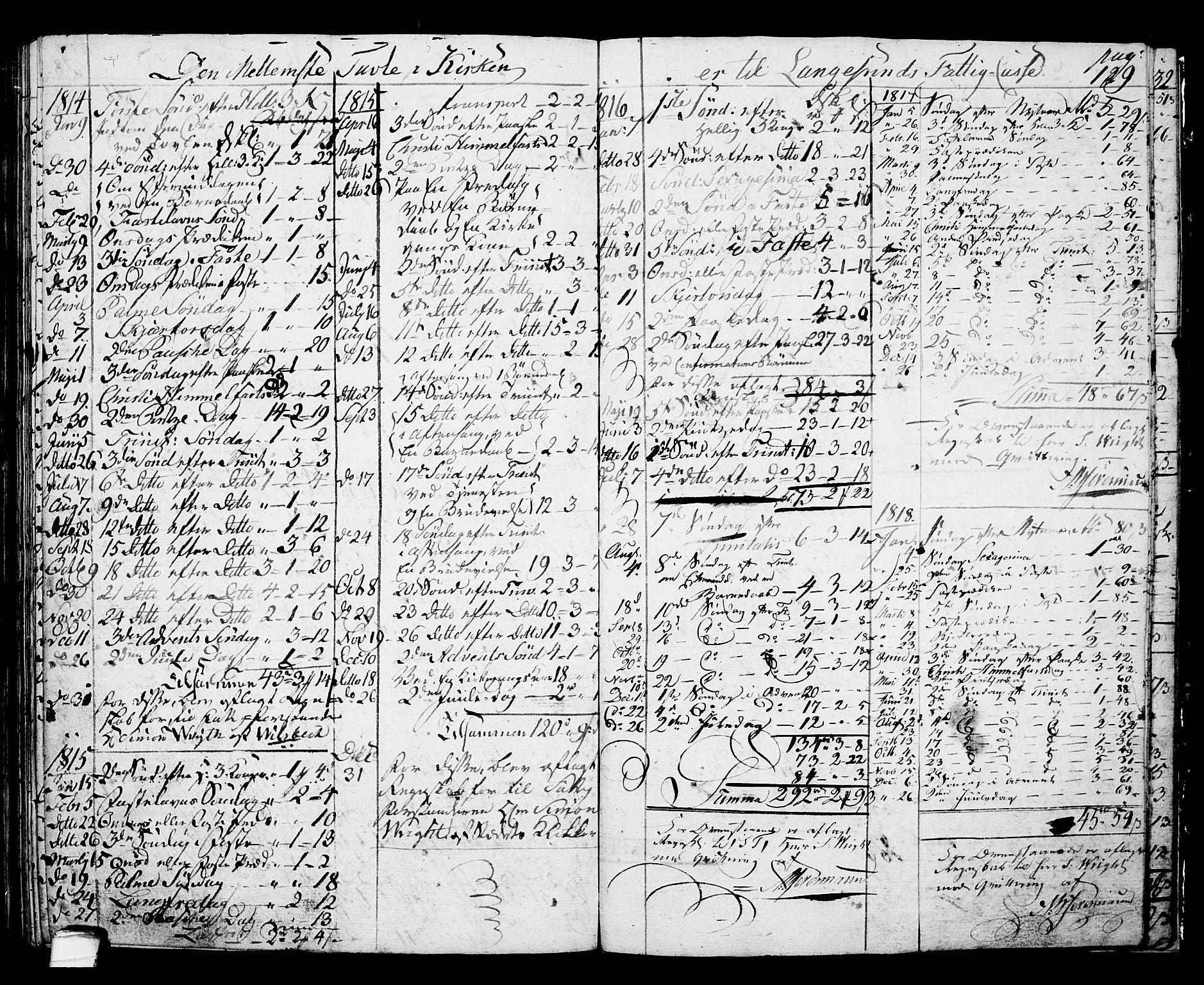 SAKO, Langesund kirkebøker, G/Ga/L0002: Klokkerbok nr. 2, 1801-1815, s. 129