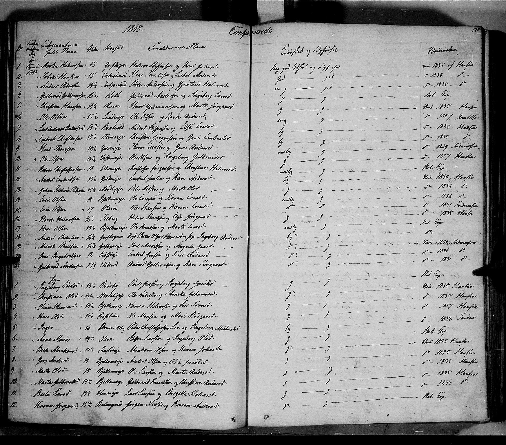 SAH, Jevnaker prestekontor, Ministerialbok nr. 6, 1837-1857, s. 120