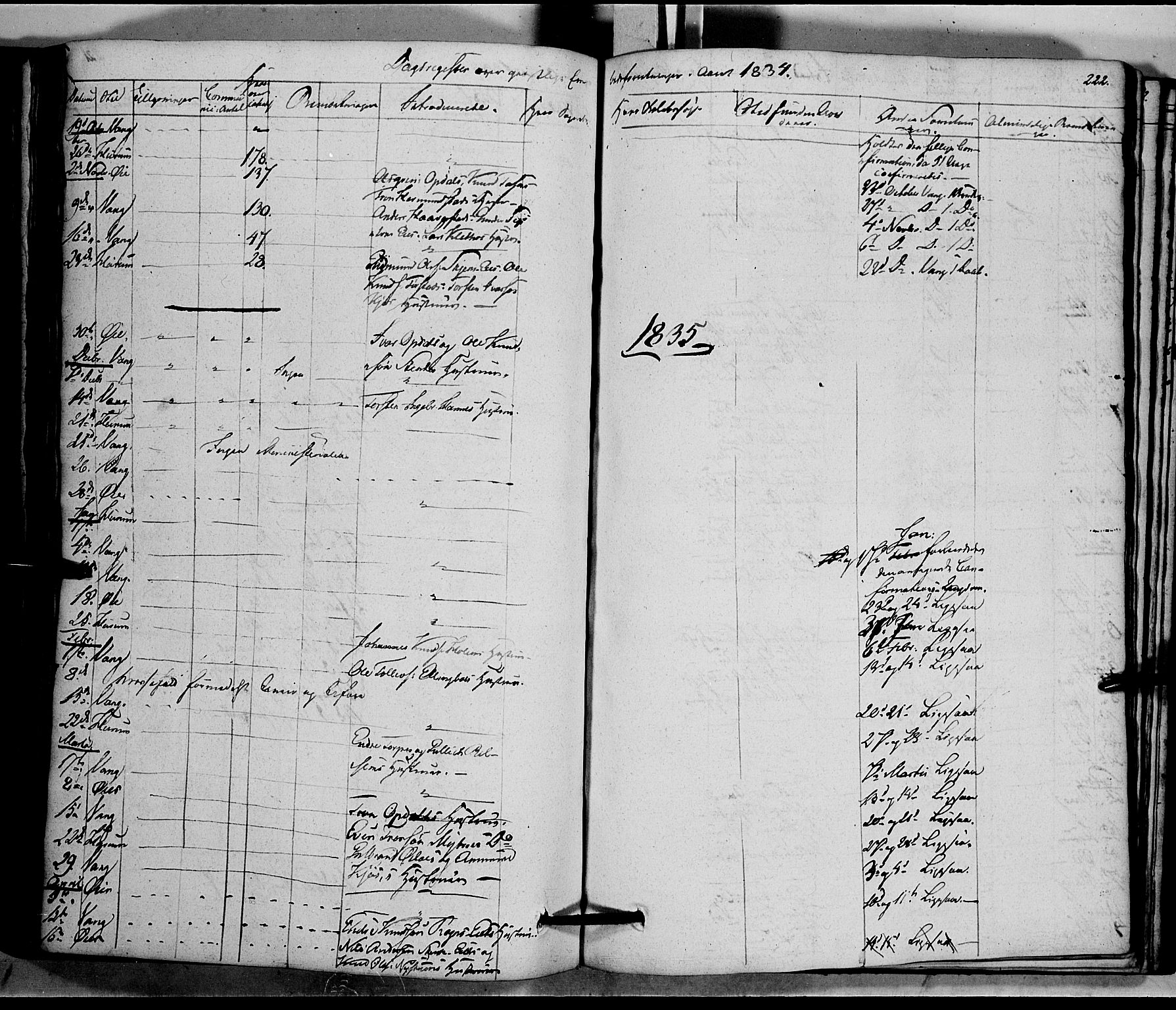 SAH, Vang prestekontor, Valdres, Ministerialbok nr. 5, 1831-1845, s. 222