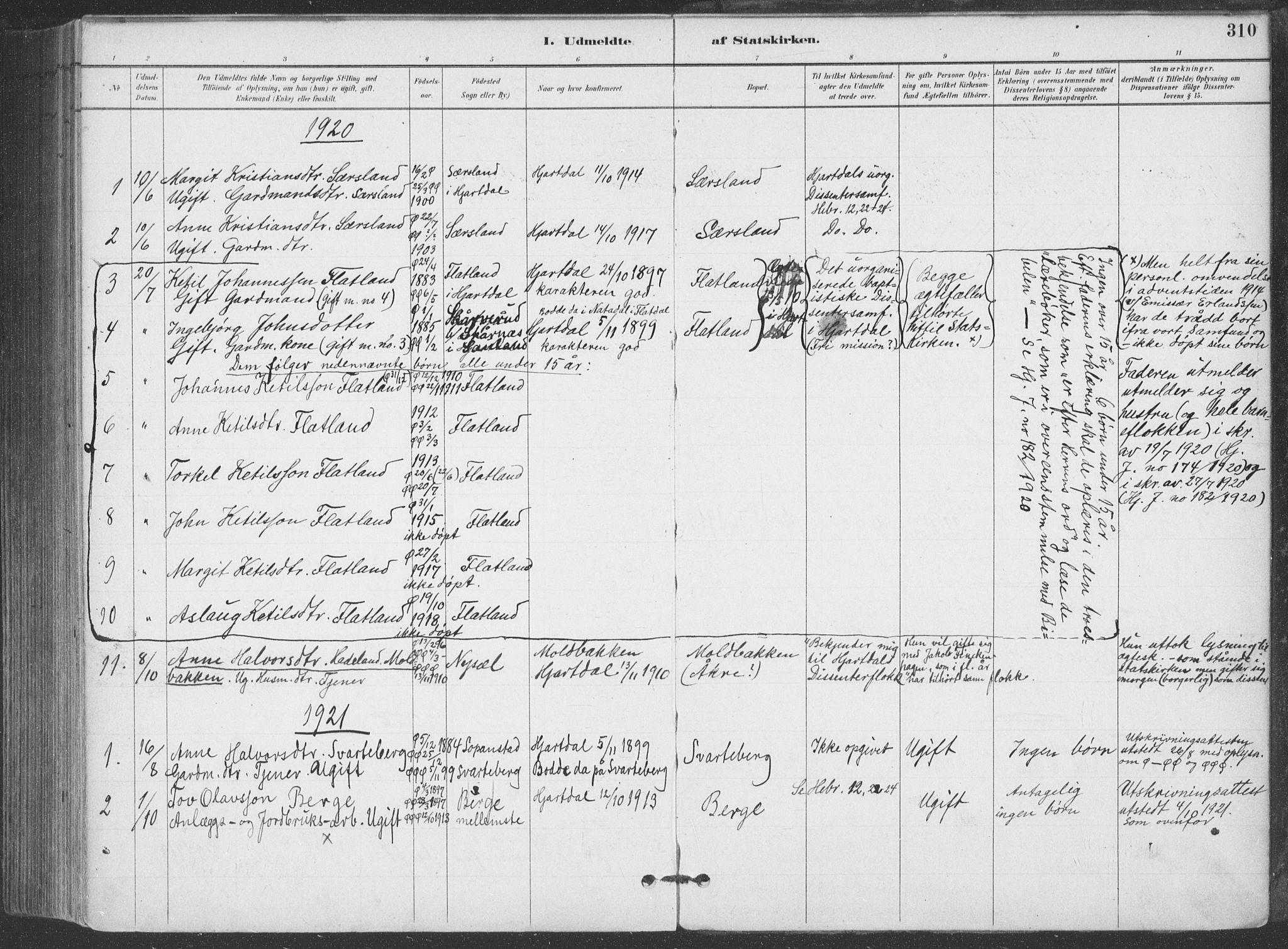 SAKO, Hjartdal kirkebøker, F/Fa/L0010: Ministerialbok nr. I 10, 1880-1929, s. 310